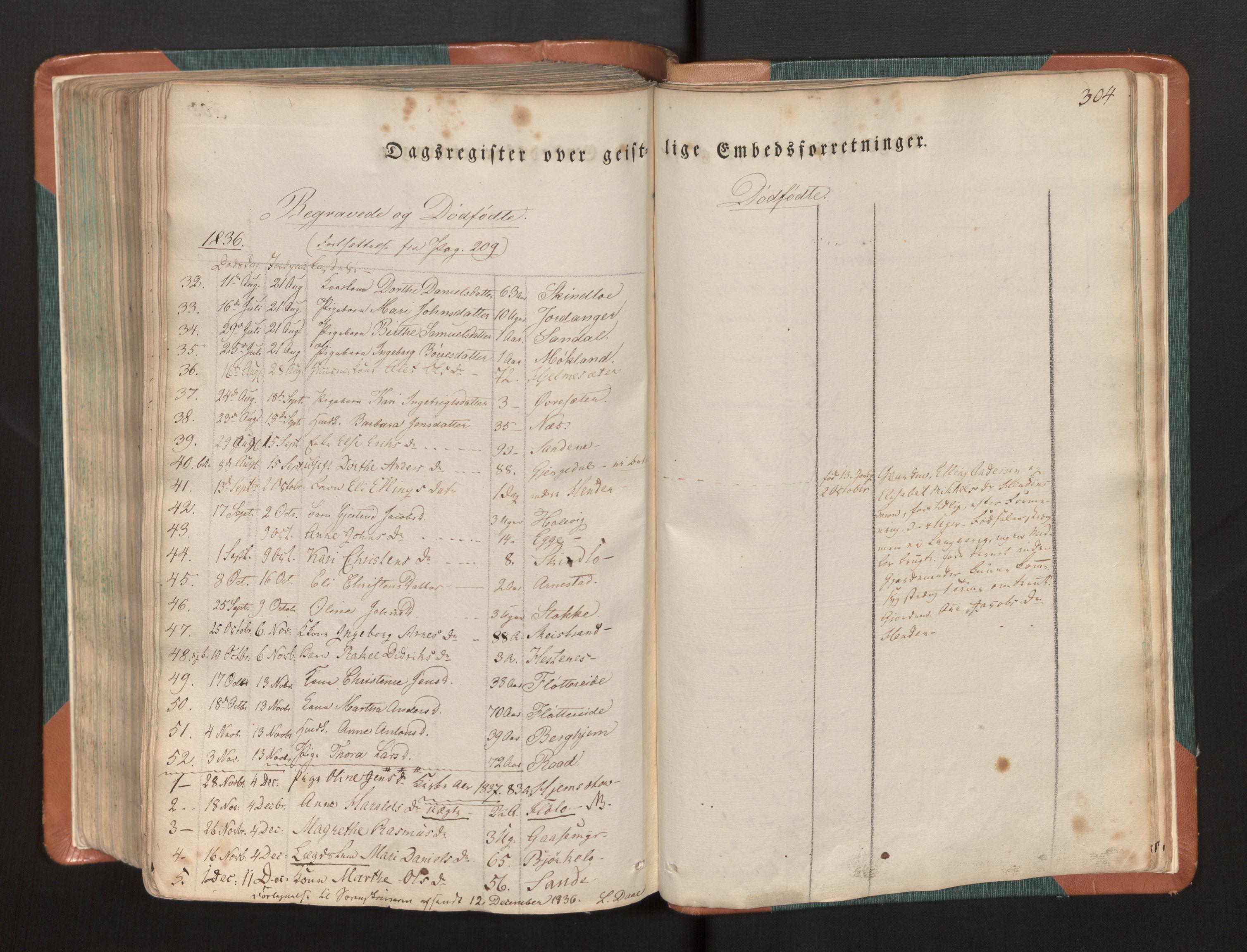 SAB, Gloppen sokneprestembete, H/Haa/Haaa/L0007: Ministerialbok nr. A 7, 1827-1837, s. 304