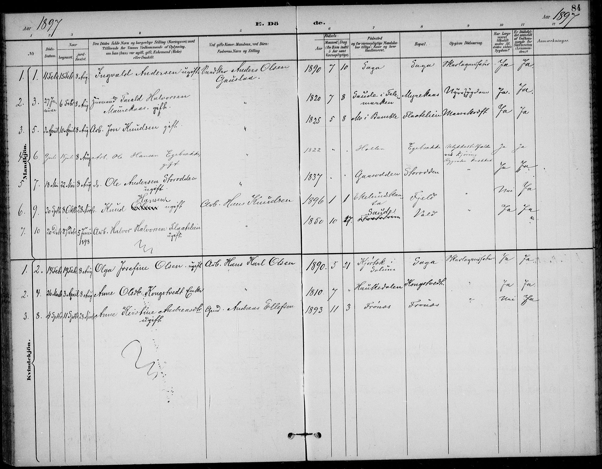 SAKO, Solum kirkebøker, F/Fc/L0002: Ministerialbok nr. III 2, 1892-1906, s. 84