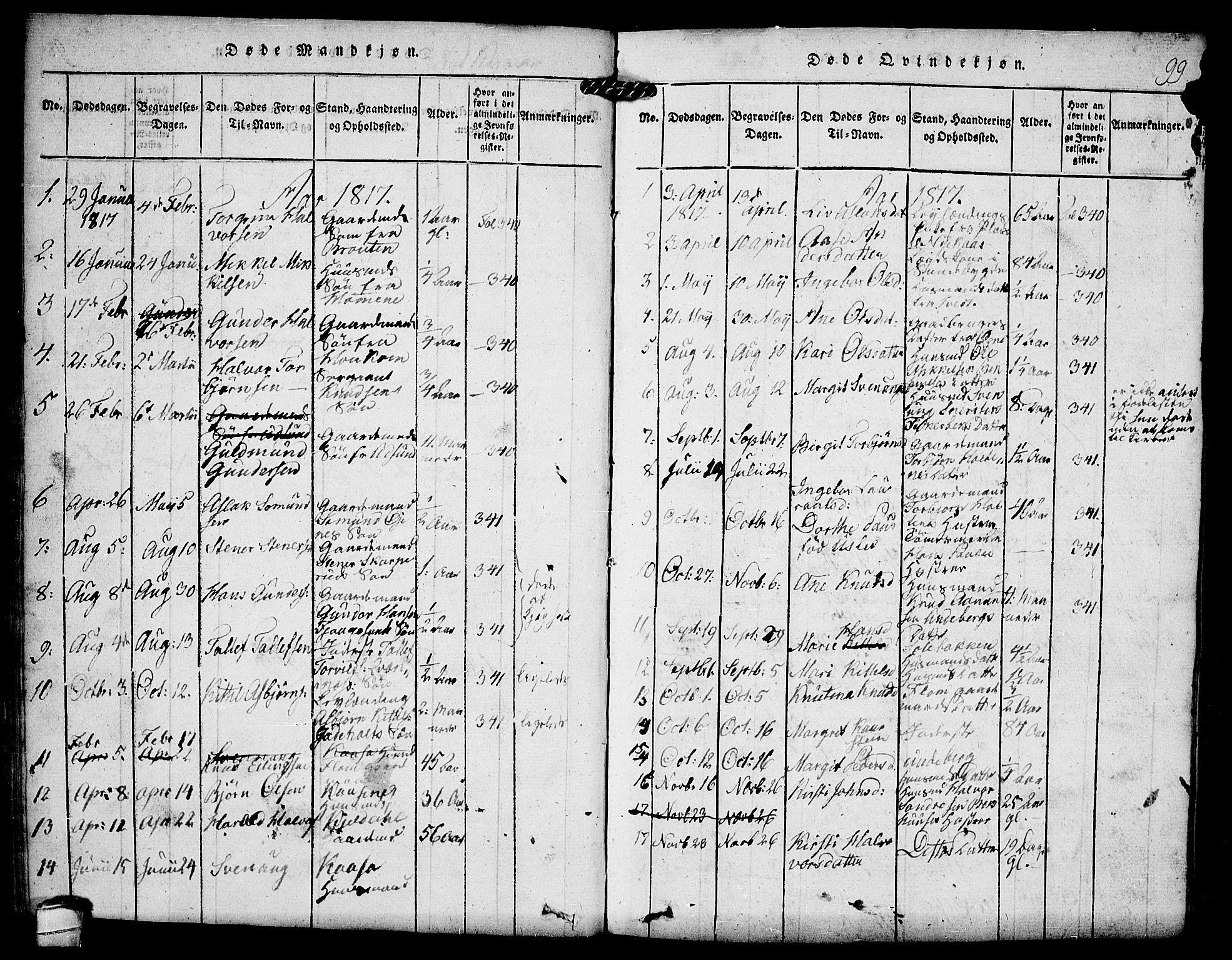 SAKO, Kviteseid kirkebøker, F/Fa/L0005: Ministerialbok nr. I 5, 1815-1836, s. 99