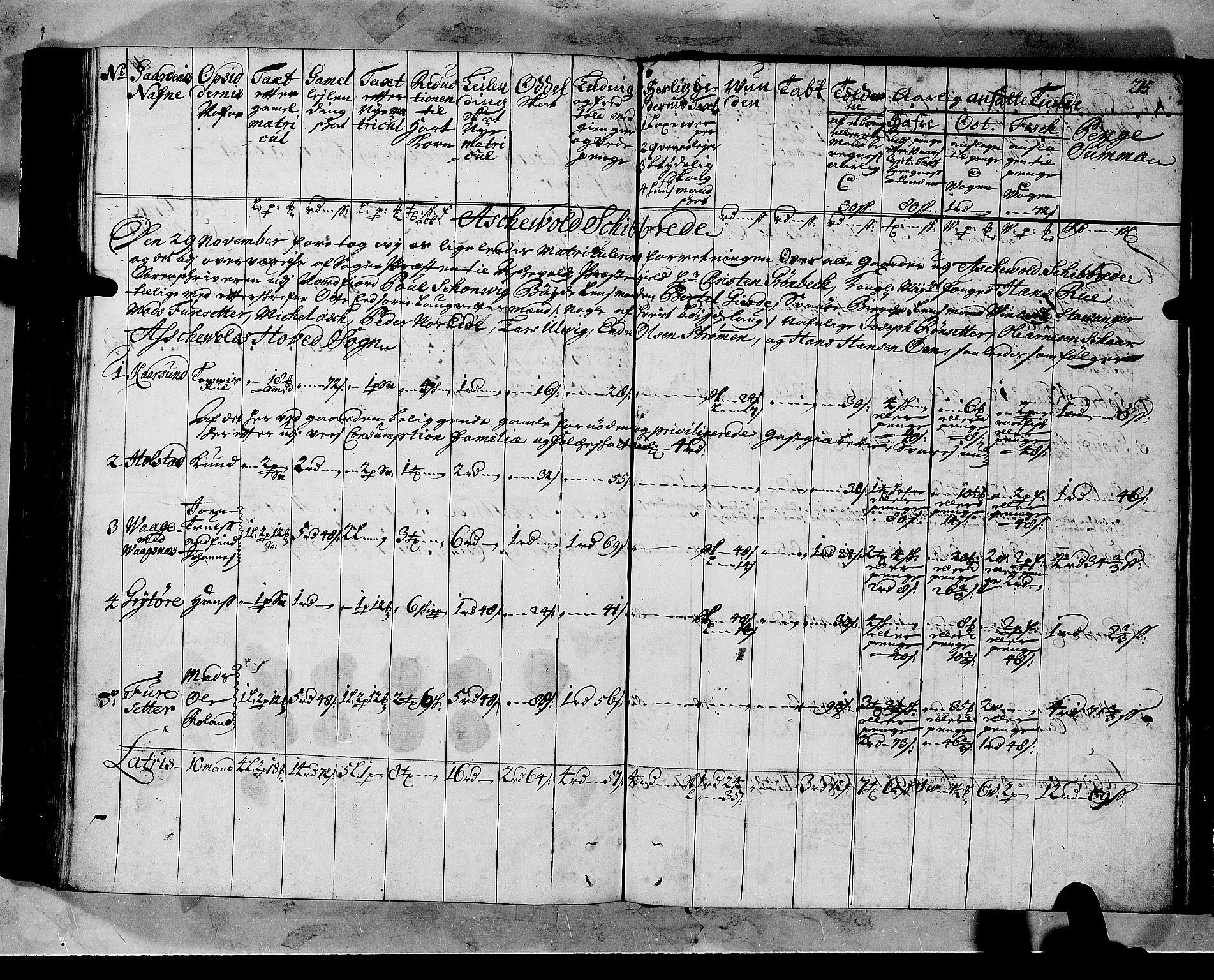 RA, Rentekammeret inntil 1814, Realistisk ordnet avdeling, N/Nb/Nbf/L0147: Sunnfjord og Nordfjord matrikkelprotokoll, 1723, s. 214b-215a