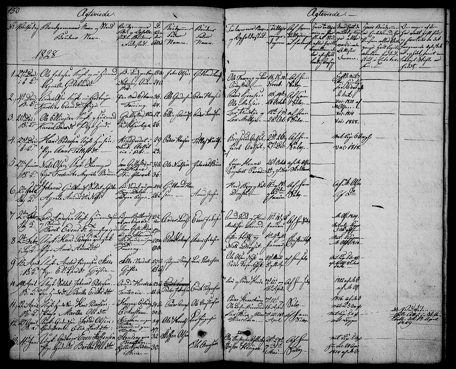 SAH, Biri prestekontor, Klokkerbok nr. 2, 1828-1842, s. 150