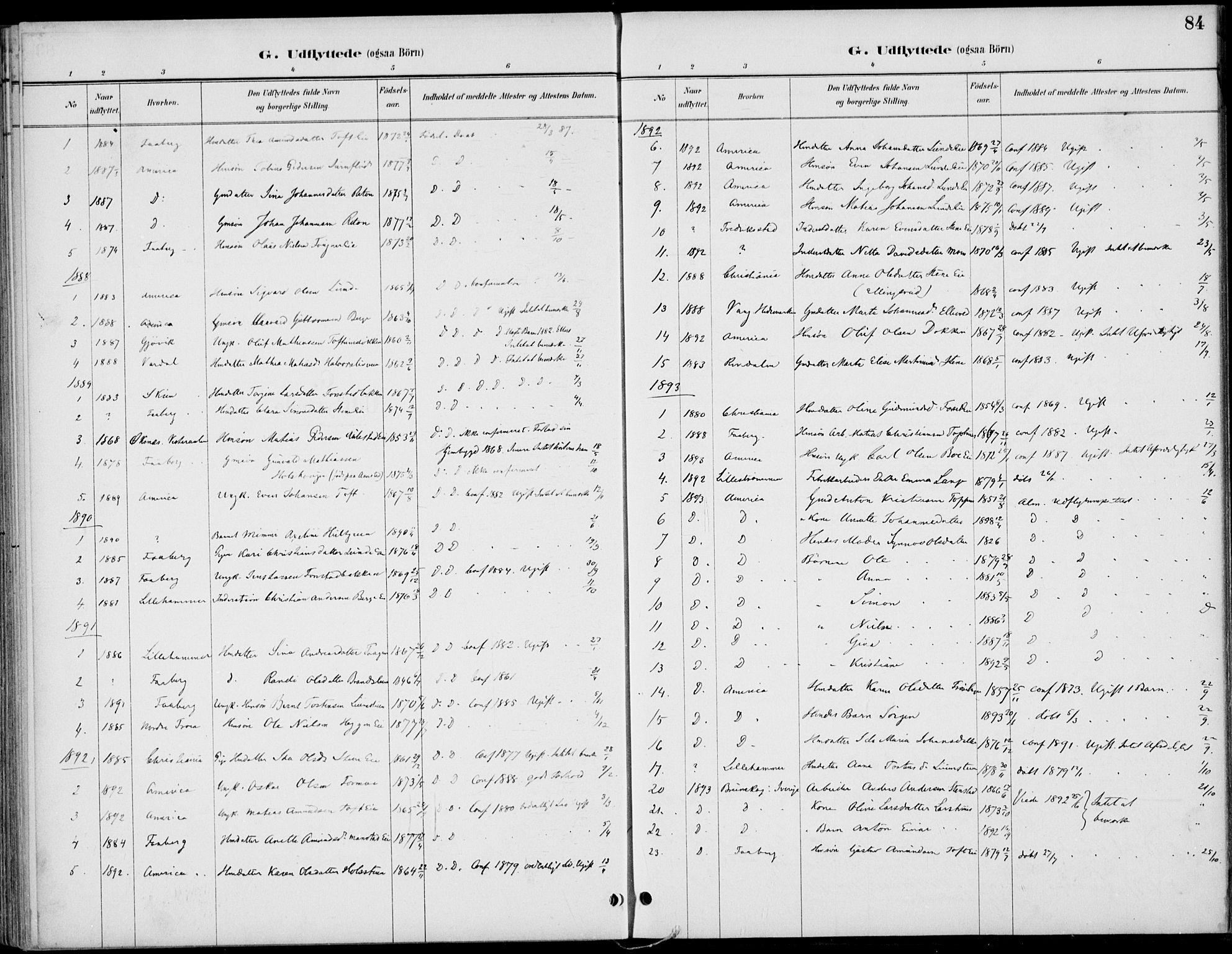 SAH, Østre Gausdal prestekontor, Ministerialbok nr. 3, 1887-1901, s. 84