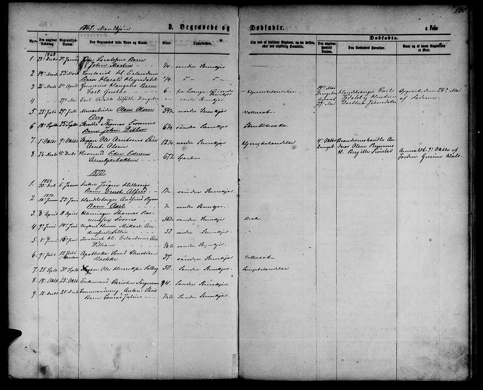 SAT, Ministerialprotokoller, klokkerbøker og fødselsregistre - Nord-Trøndelag, 739/L0373: Klokkerbok nr. 739C01, 1865-1882, s. 130