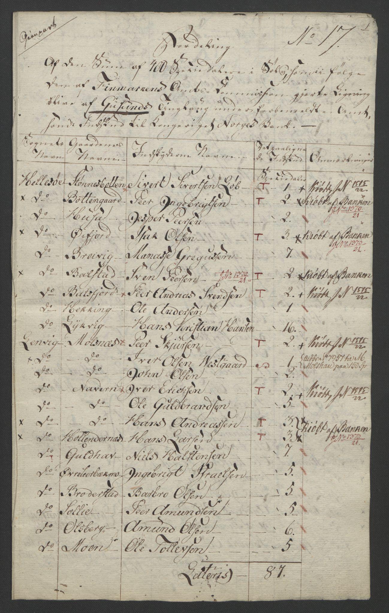 NOBA, Norges Bank/Sølvskatten 1816*, 1816-1817, s. 39