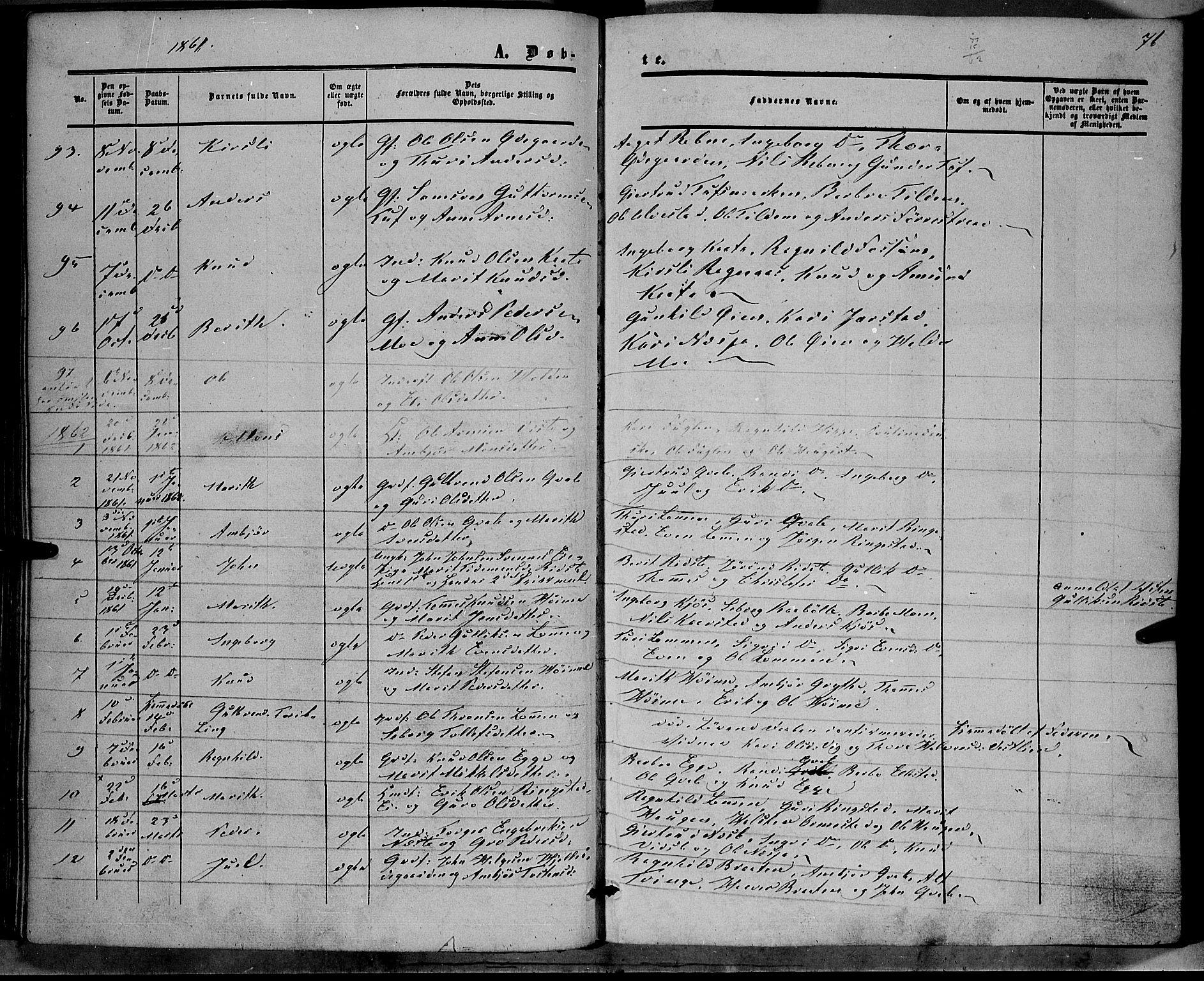 SAH, Vestre Slidre prestekontor, Ministerialbok nr. 2, 1856-1864, s. 76