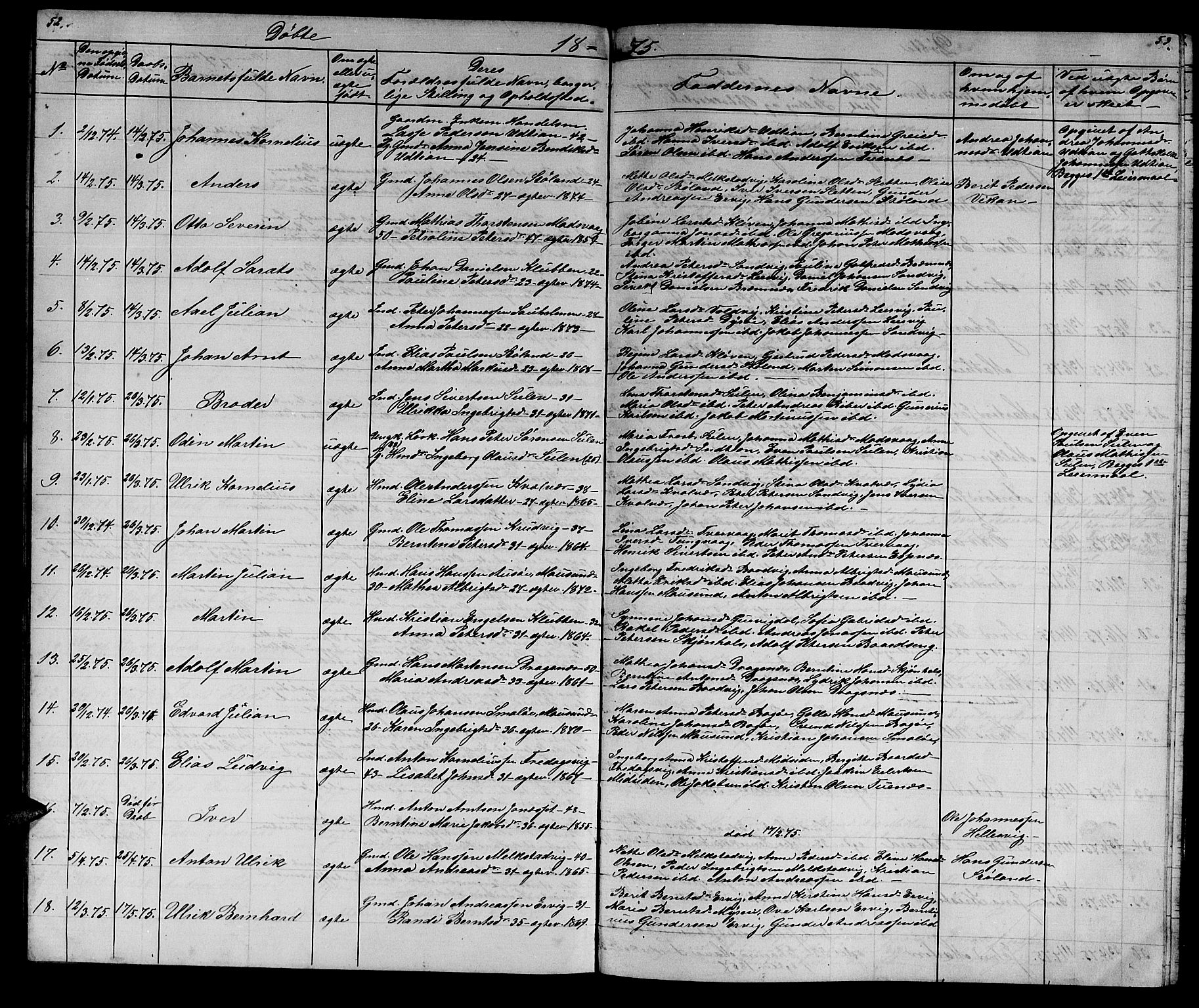 SAT, Ministerialprotokoller, klokkerbøker og fødselsregistre - Sør-Trøndelag, 640/L0583: Klokkerbok nr. 640C01, 1866-1877, s. 52-53