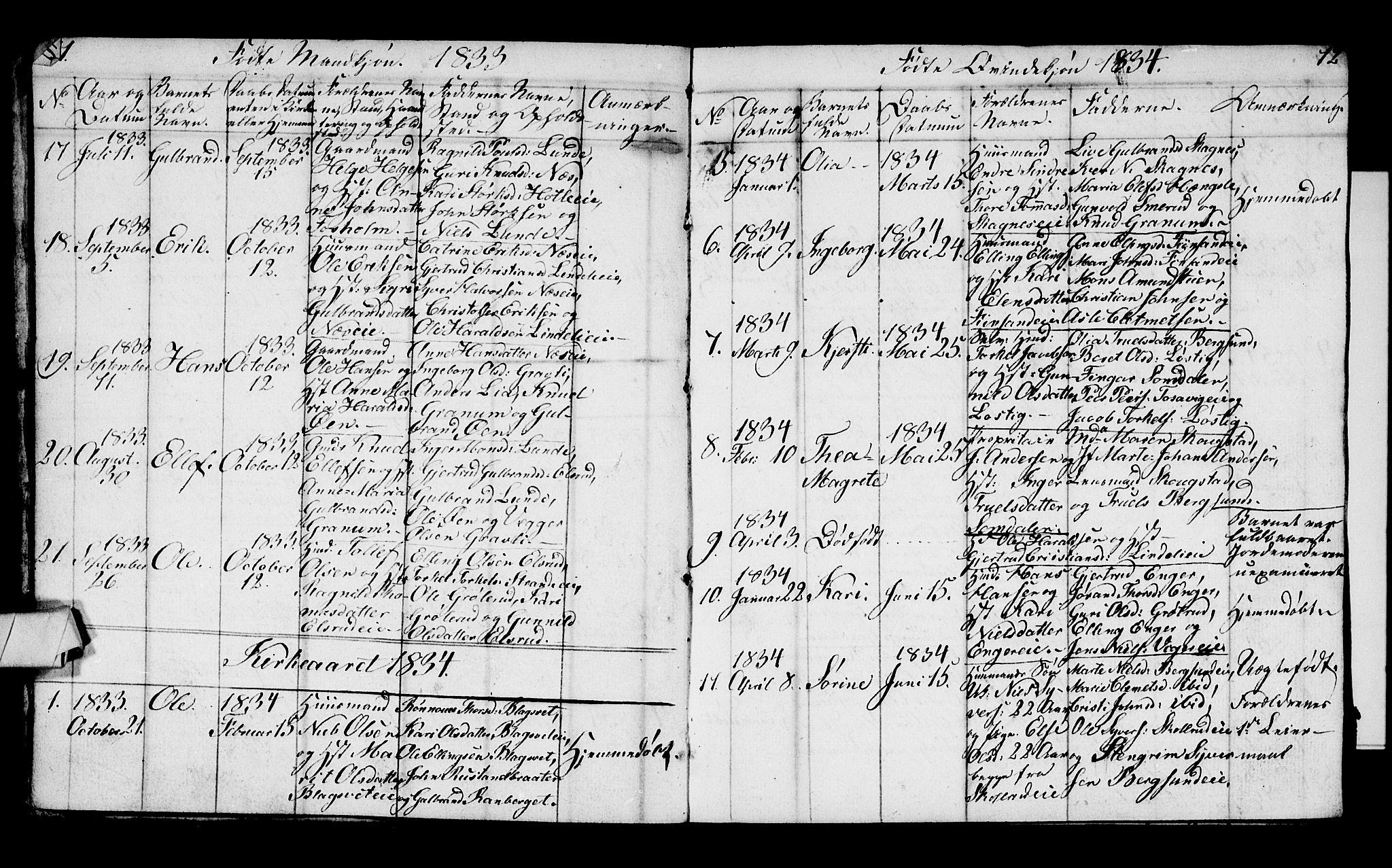 SAKO, Ådal kirkebøker, G/Ga/L0001: Klokkerbok nr. I 1, 1832-1840, s. 11-12