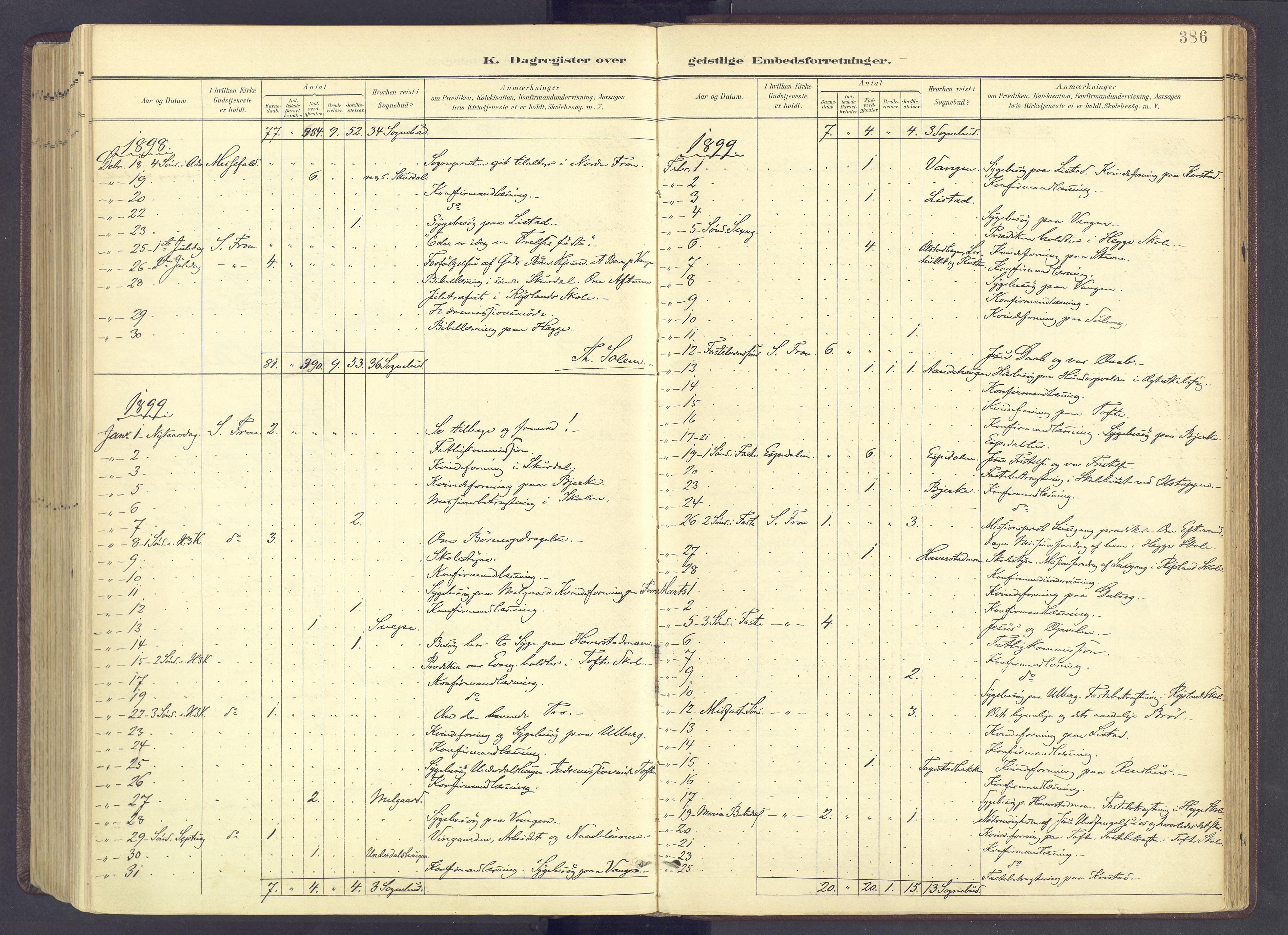SAH, Sør-Fron prestekontor, H/Ha/Haa/L0004: Ministerialbok nr. 4, 1898-1919, s. 386