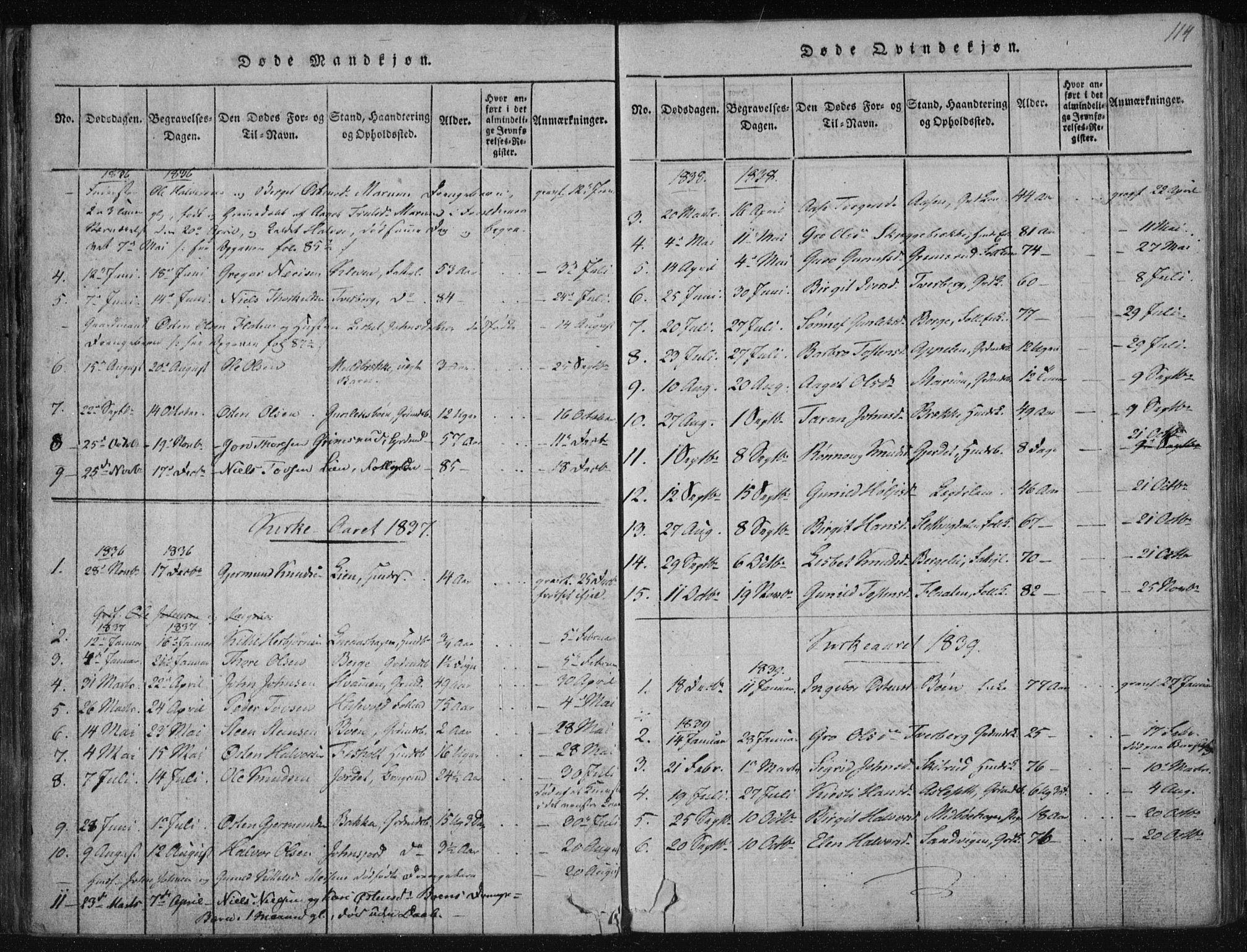 SAKO, Tinn kirkebøker, F/Fa/L0004: Ministerialbok nr. I 4, 1815-1843, s. 114