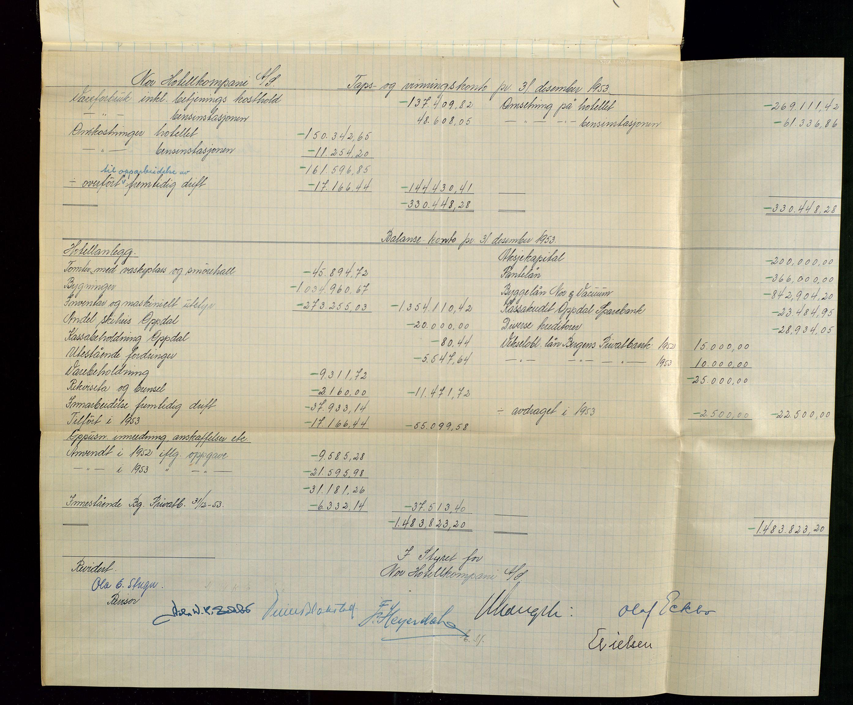 SAST, PA 1516 - Nor Hotellkompani A/S, A/L0001: Referatprotokoll, 1948-1855, s. 34
