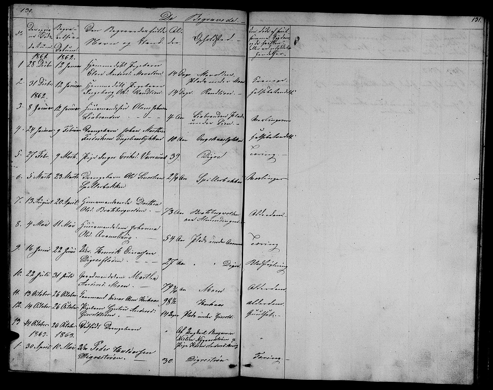SAT, Ministerialprotokoller, klokkerbøker og fødselsregistre - Sør-Trøndelag, 608/L0339: Klokkerbok nr. 608C05, 1844-1863, s. 130-131