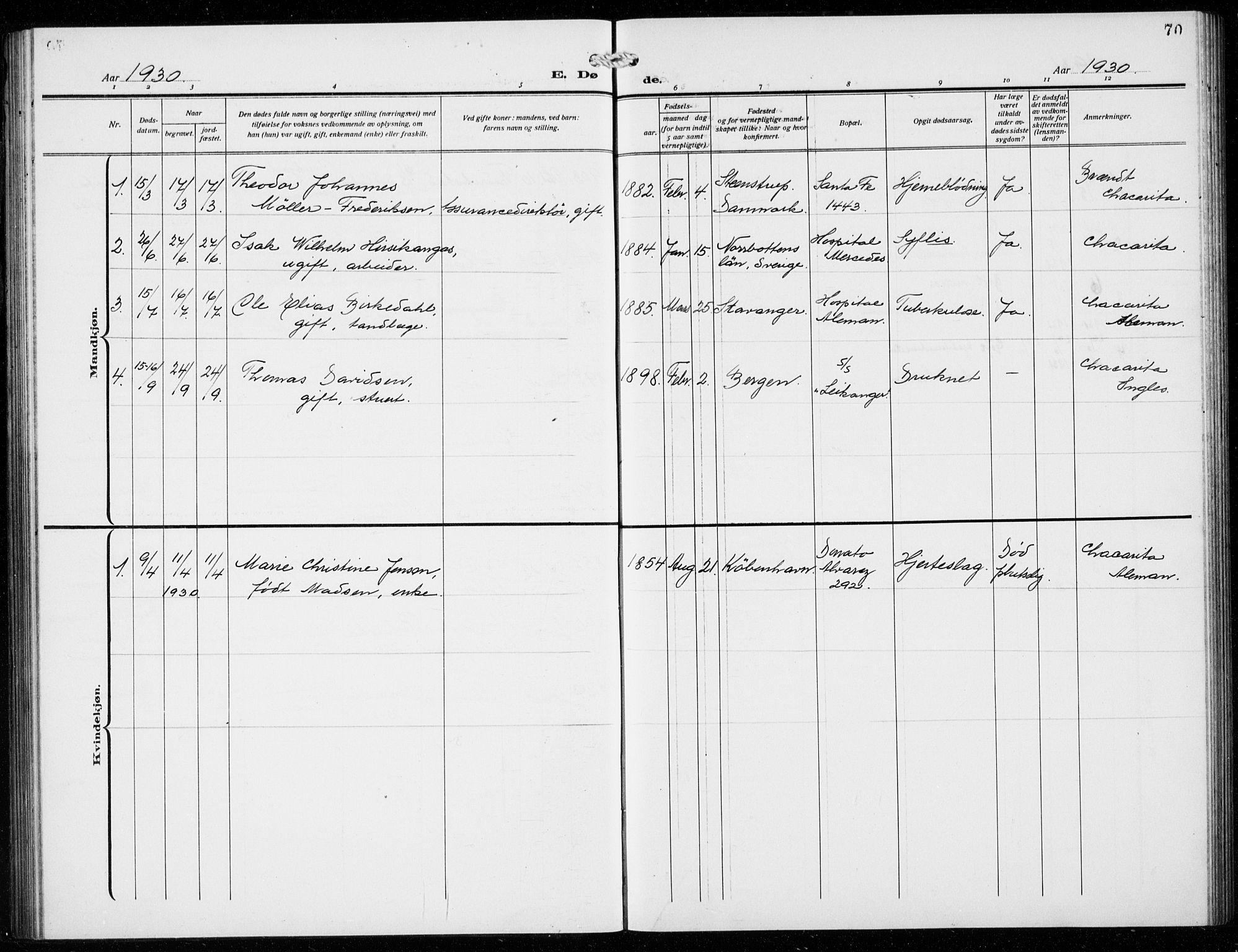 SAB, Den Norske Sjømannsmisjon i utlandet*, Ministerialbok nr. A 3, 1920-1938, s. 70