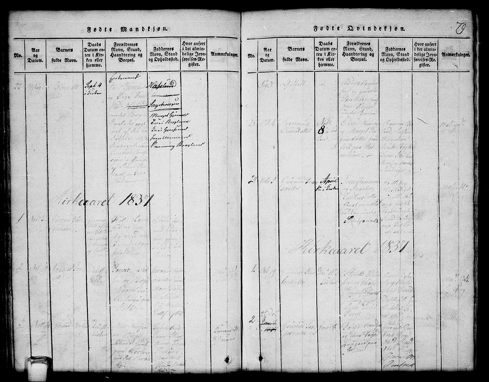 SAKO, Kviteseid kirkebøker, G/Gb/L0001: Klokkerbok nr. II 1, 1815-1842, s. 79