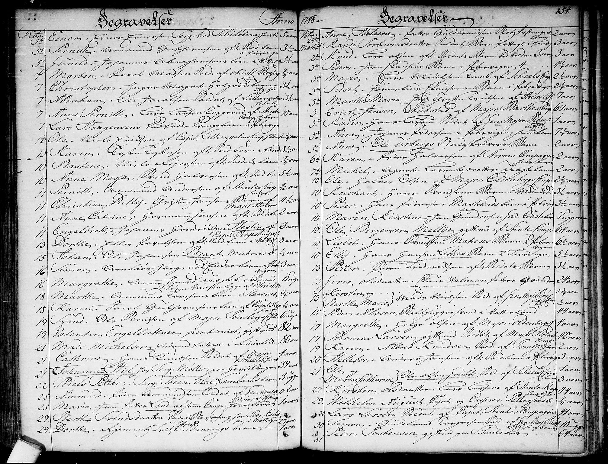 SAO, Garnisonsmenigheten Kirkebøker, F/Fa/L0001: Ministerialbok nr. 1, 1734-1756, s. 154