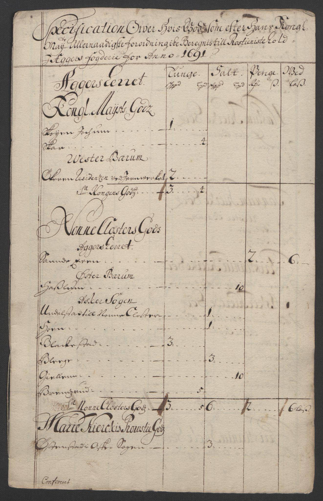 RA, Rentekammeret inntil 1814, Reviderte regnskaper, Fogderegnskap, R08/L0426: Fogderegnskap Aker, 1692-1693, s. 90
