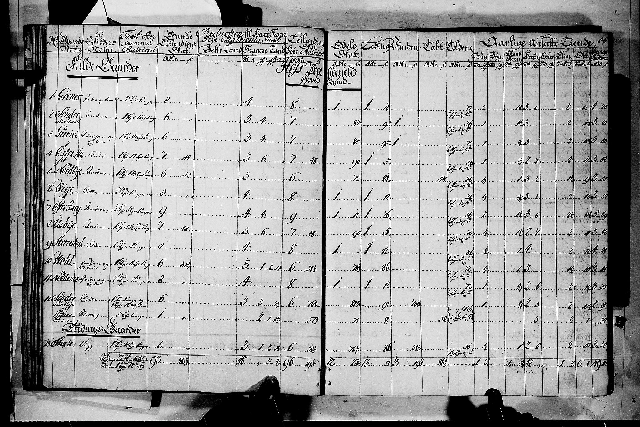 RA, Rentekammeret inntil 1814, Realistisk ordnet avdeling, N/Nb/Nbf/L0116: Jarlsberg grevskap matrikkelprotokoll, 1723, s. 35b-36a