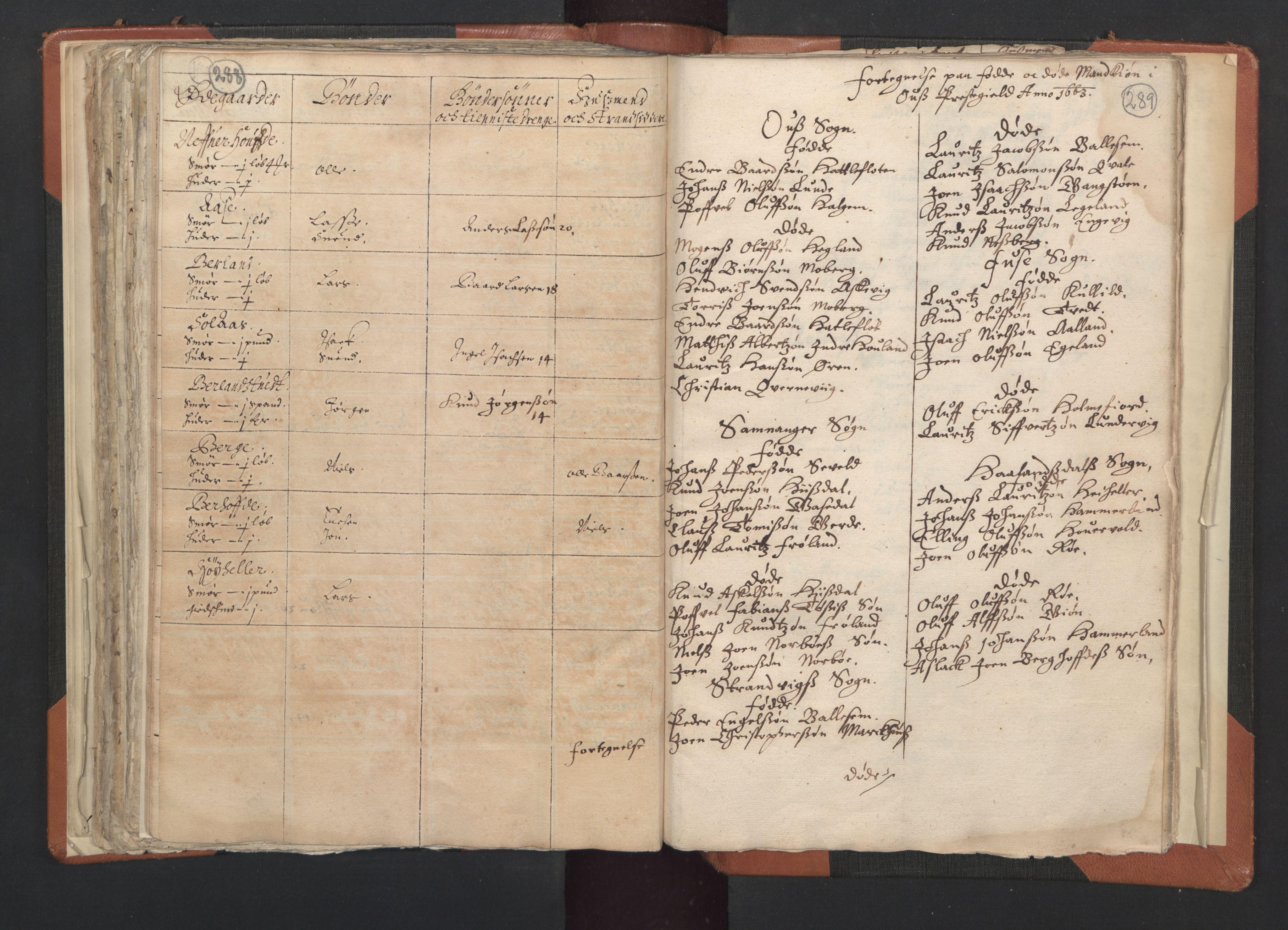 RA, Sogneprestenes manntall 1664-1666, nr. 20: Sunnhordland prosti, 1664-1666, s. 288-289