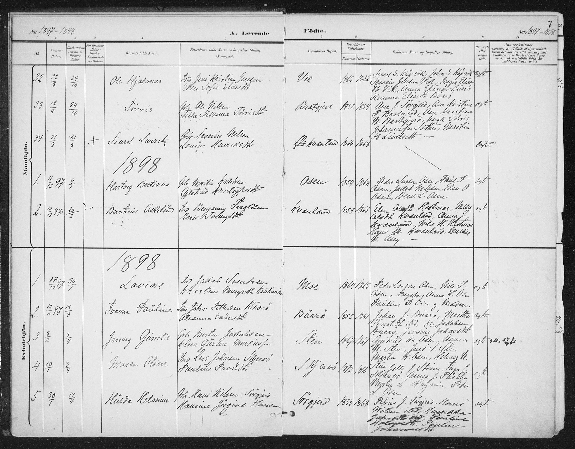 SAT, Ministerialprotokoller, klokkerbøker og fødselsregistre - Sør-Trøndelag, 658/L0723: Ministerialbok nr. 658A02, 1897-1912, s. 7