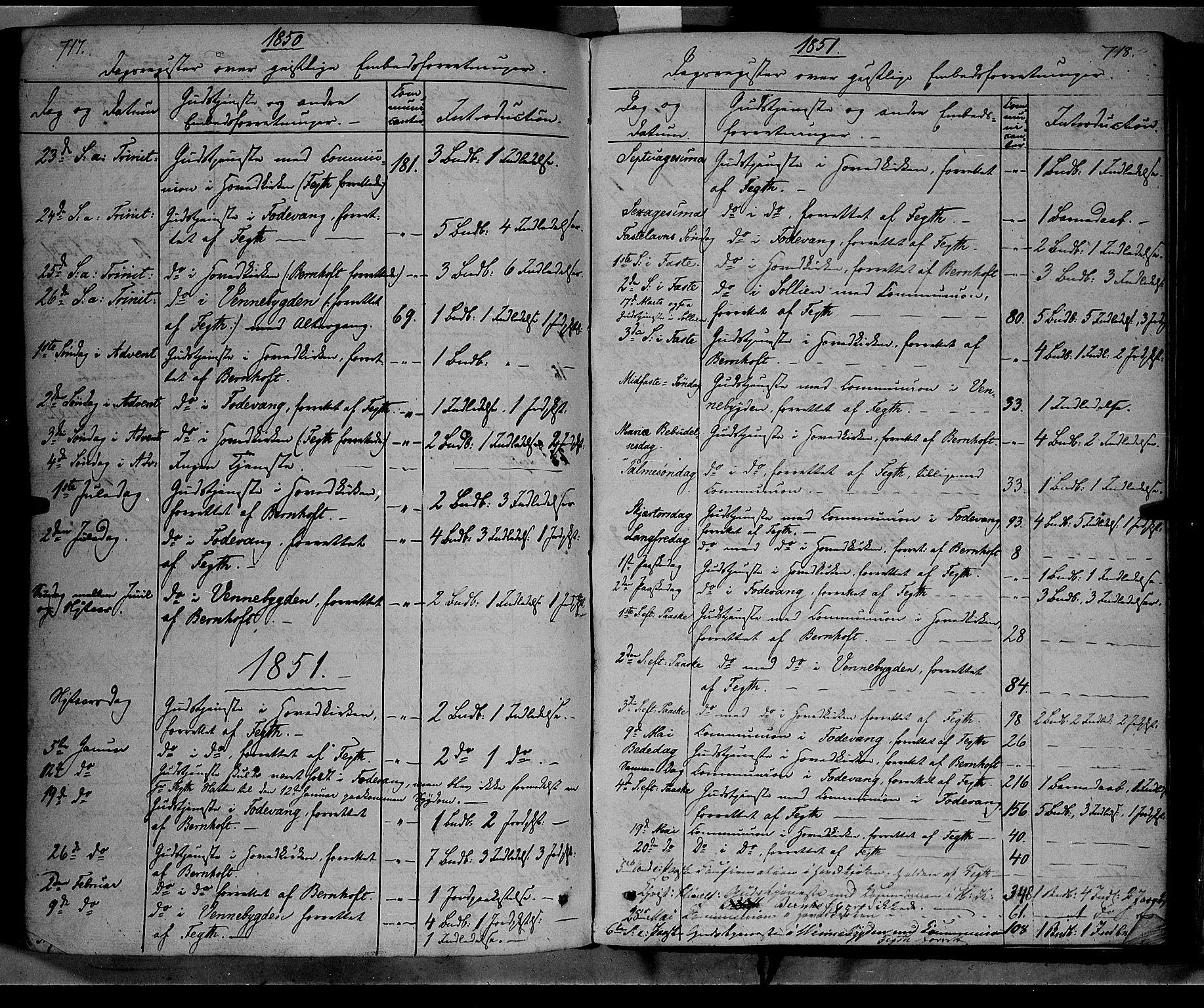 SAH, Ringebu prestekontor, Ministerialbok nr. 6, 1848-1859, s. 717-718