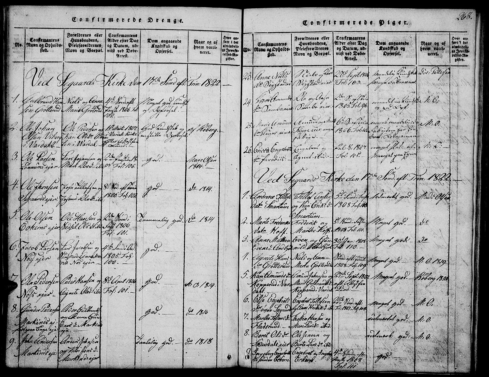 SAH, Biri prestekontor, Klokkerbok nr. 1, 1814-1828, s. 268