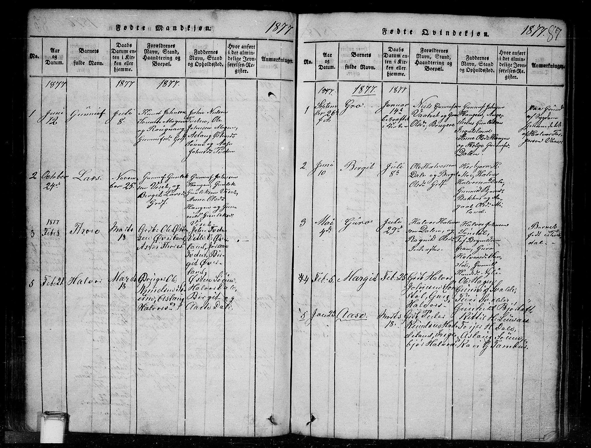 SAKO, Tinn kirkebøker, G/Gc/L0001: Klokkerbok nr. III 1, 1815-1879, s. 87