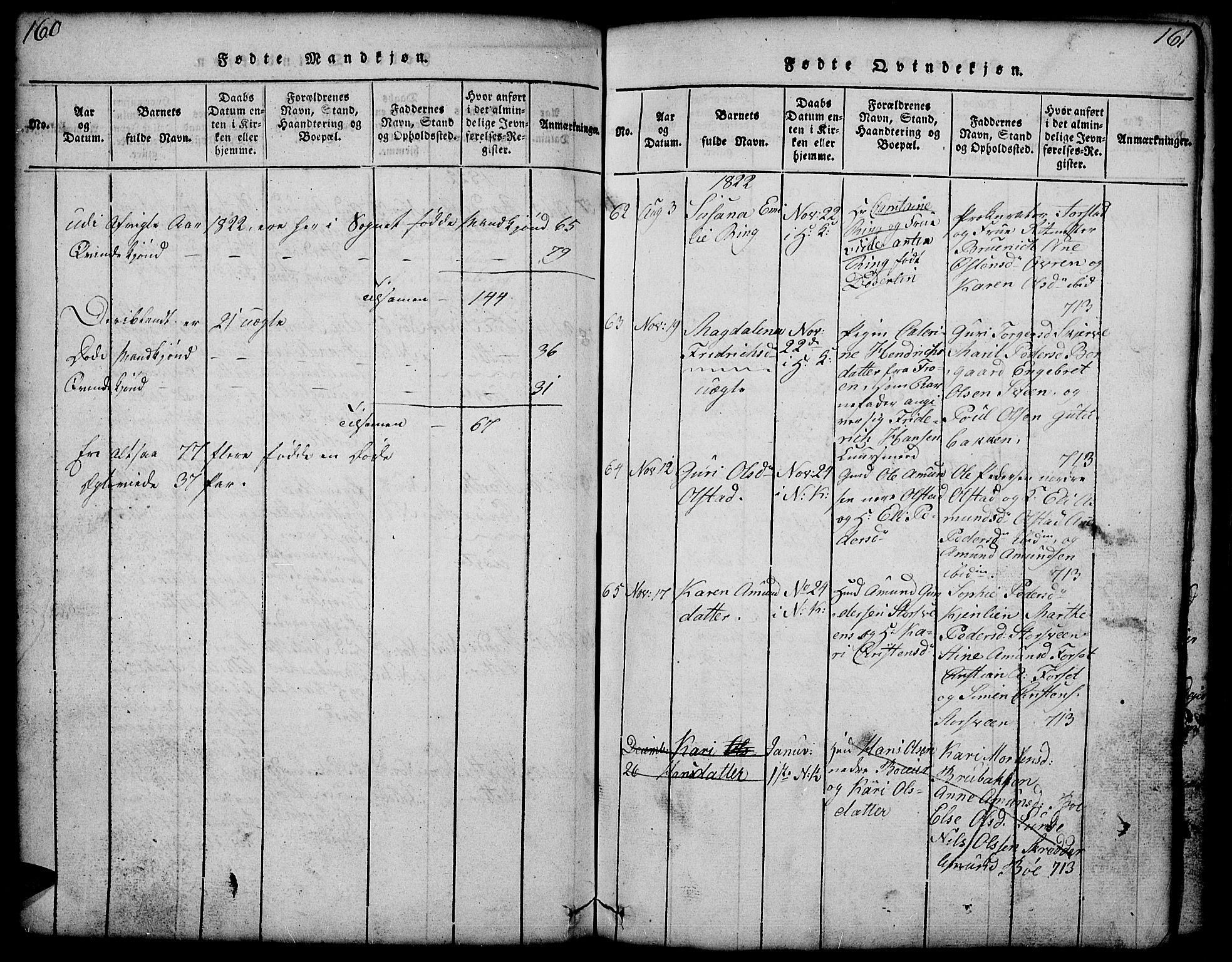 SAH, Gausdal prestekontor, Klokkerbok nr. 1, 1817-1848, s. 160-161