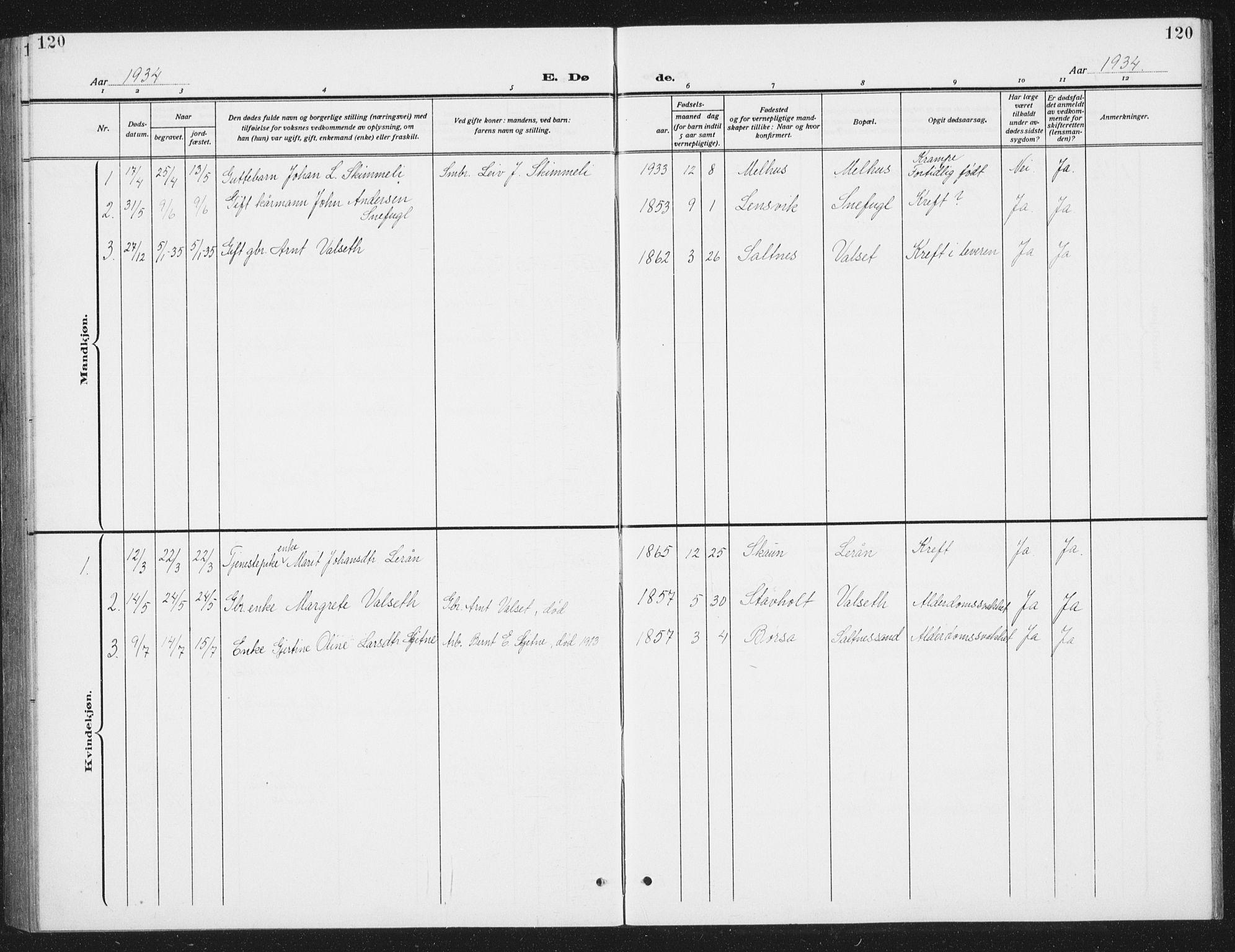 SAT, Ministerialprotokoller, klokkerbøker og fødselsregistre - Sør-Trøndelag, 666/L0791: Klokkerbok nr. 666C04, 1909-1939, s. 120