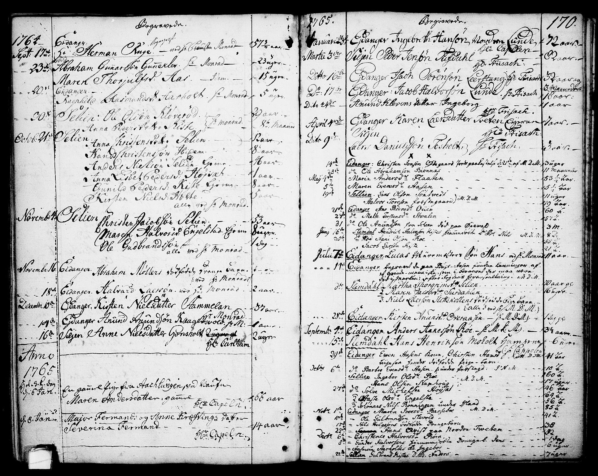 SAKO, Eidanger kirkebøker, F/Fa/L0006: Ministerialbok nr. 6, 1764-1814, s. 170