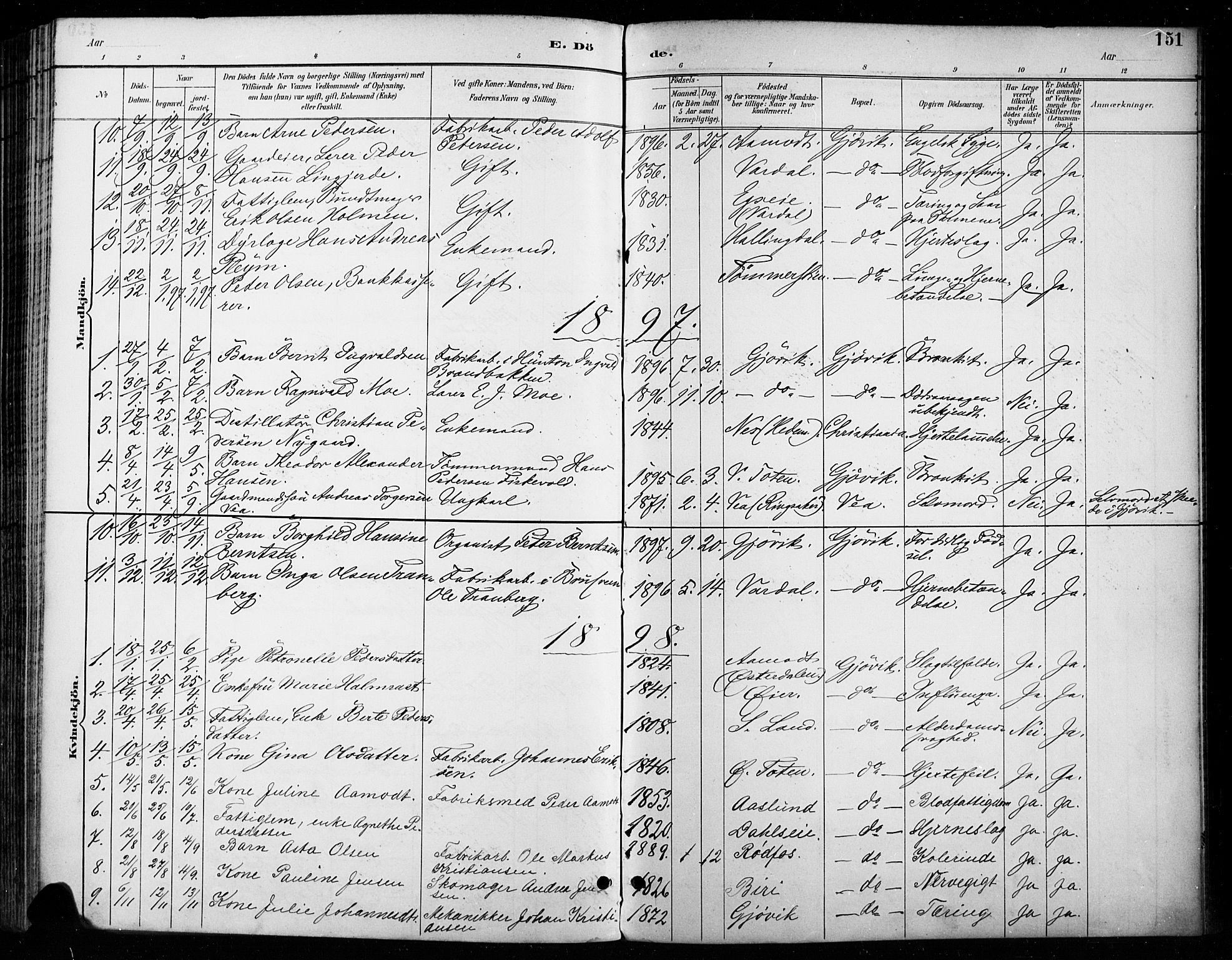 SAH, Vardal prestekontor, H/Ha/Haa/L0011: Ministerialbok nr. 11, 1891-1901, s. 151