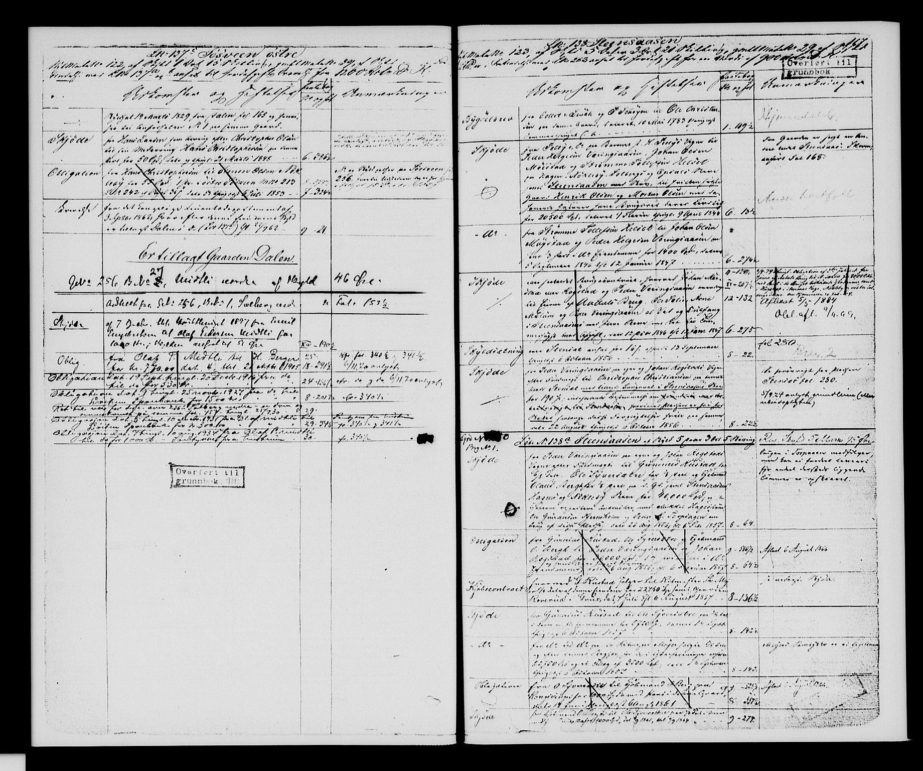 SAH, Sør-Hedmark sorenskriveri, H/Ha/Hac/Hacc/L0001: Panteregister nr. 3.1, 1855-1943, s. 167