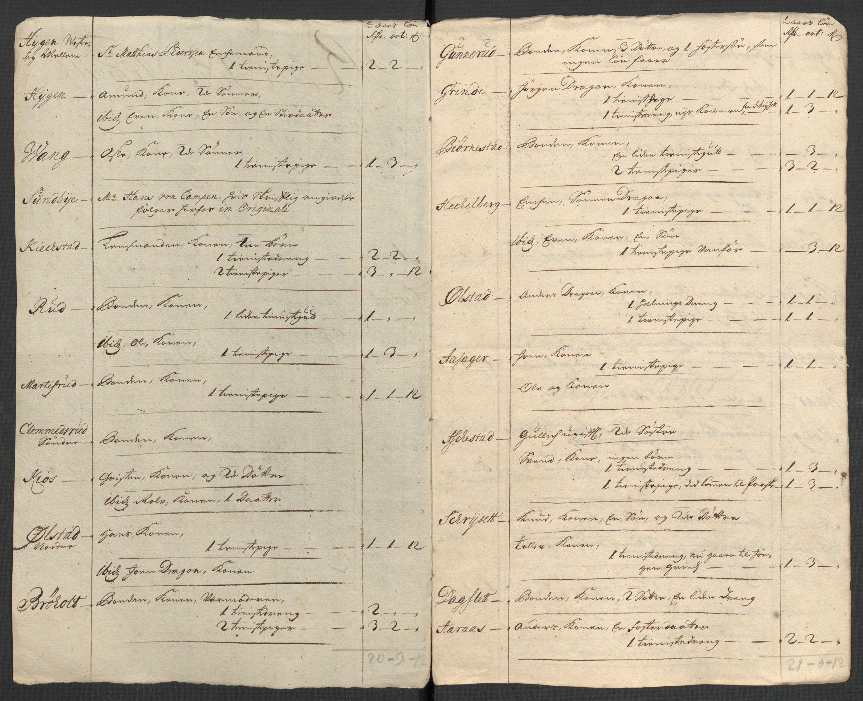 RA, Rentekammeret inntil 1814, Reviderte regnskaper, Fogderegnskap, R31/L1706: Fogderegnskap Hurum, Røyken, Eiker, Lier og Buskerud, 1711, s. 149