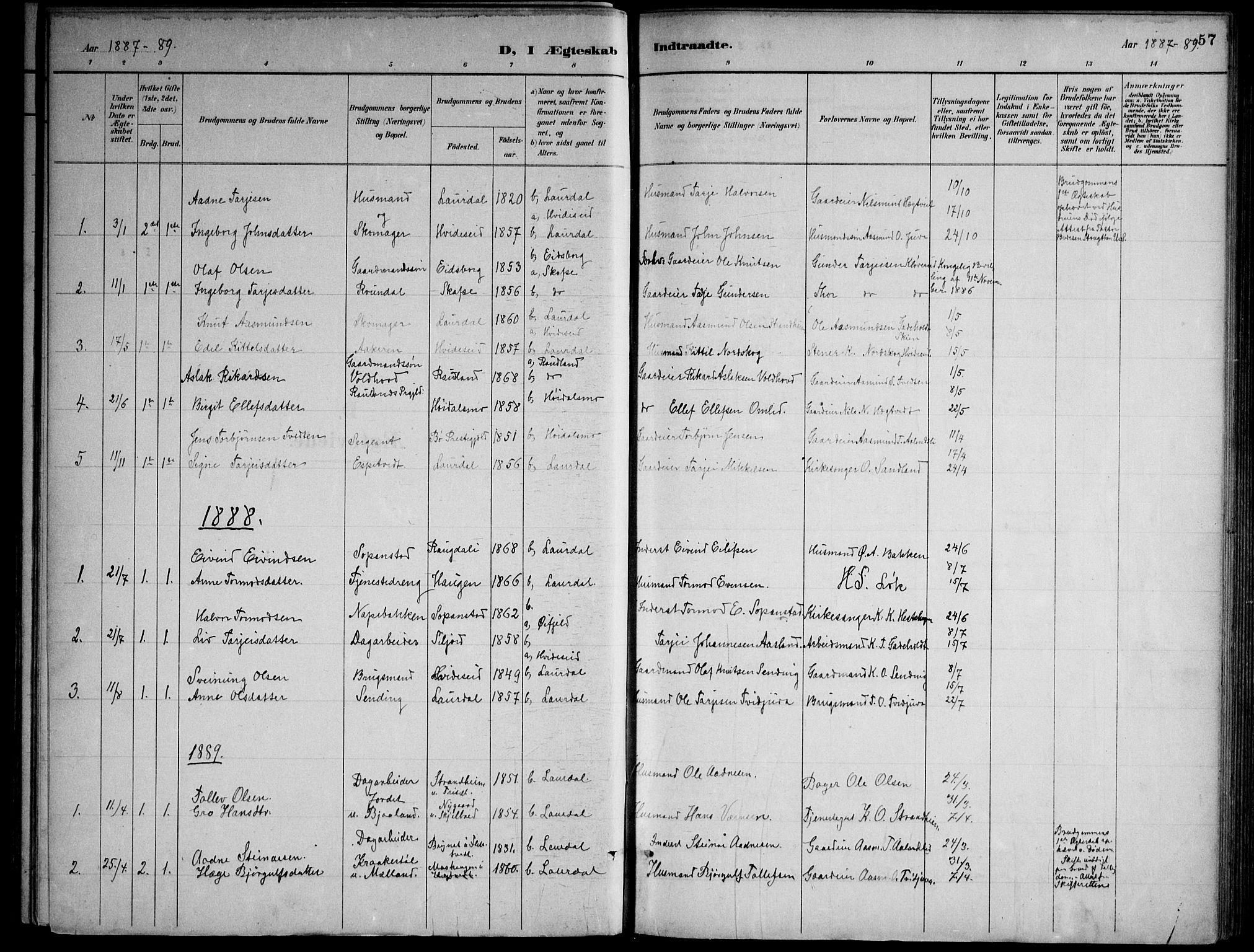 SAKO, Lårdal kirkebøker, F/Fa/L0007: Ministerialbok nr. I 7, 1887-1906, s. 57