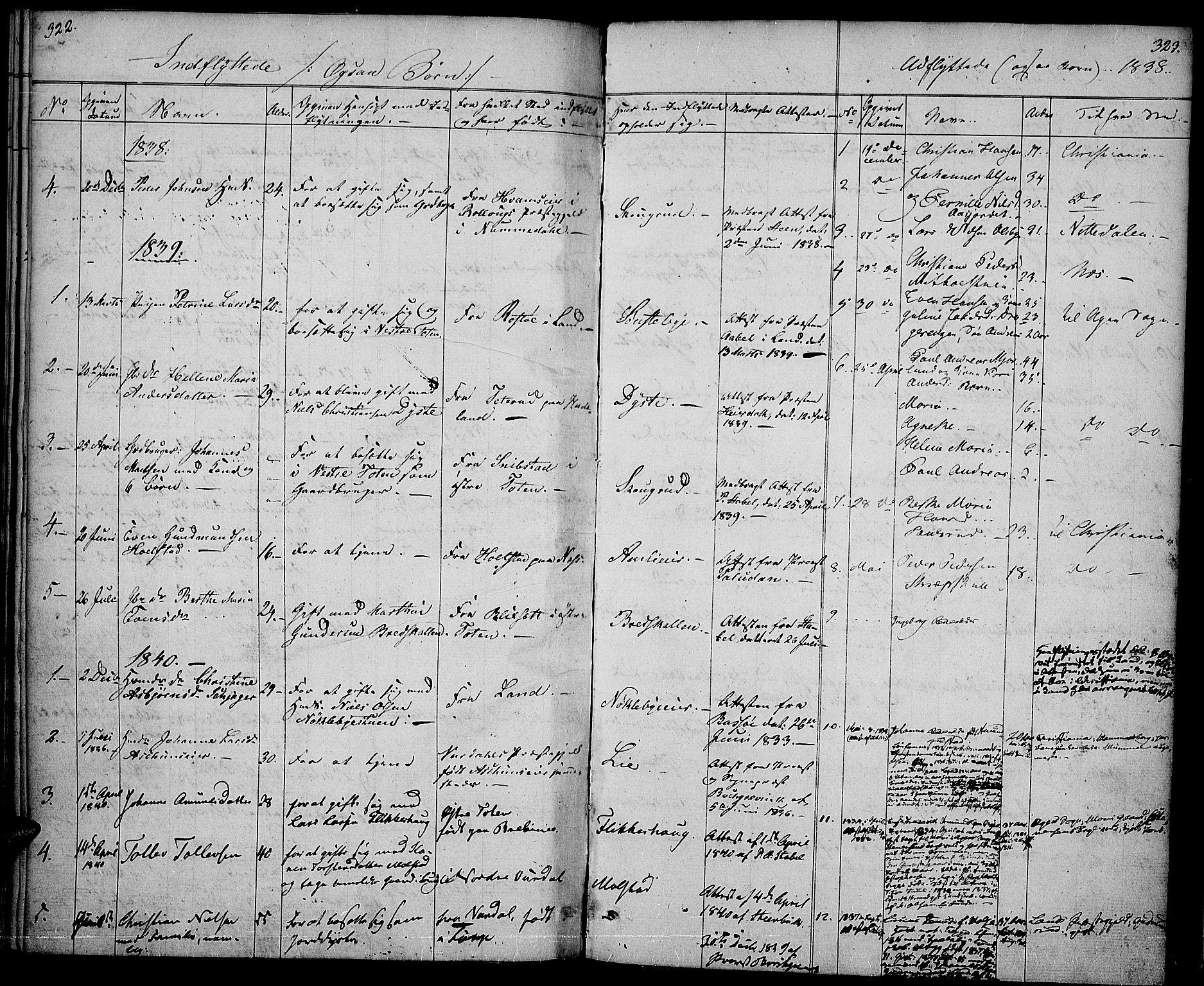 SAH, Vestre Toten prestekontor, Ministerialbok nr. 3, 1836-1843, s. 322-323