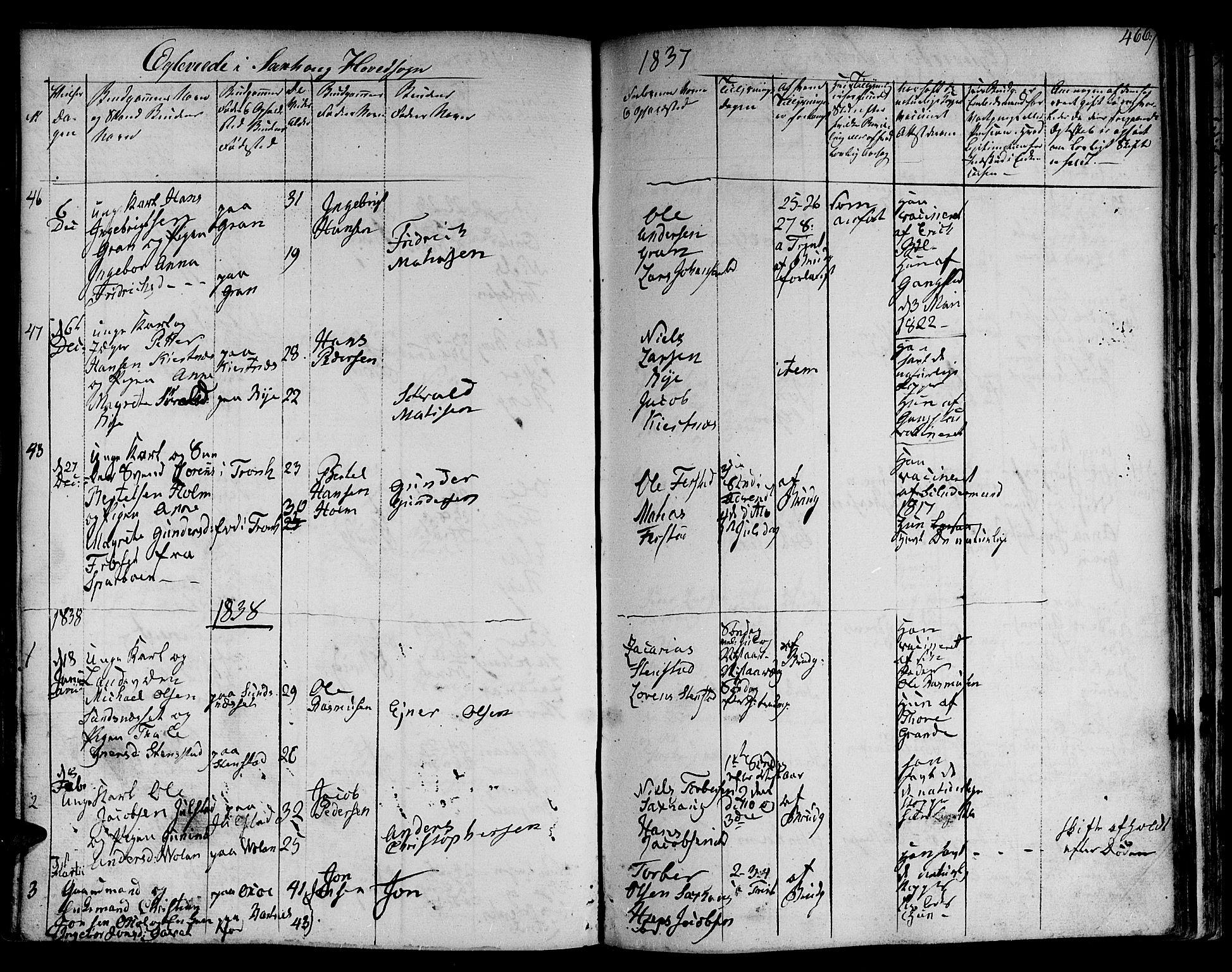 SAT, Ministerialprotokoller, klokkerbøker og fødselsregistre - Nord-Trøndelag, 730/L0277: Ministerialbok nr. 730A06 /1, 1830-1839, s. 466