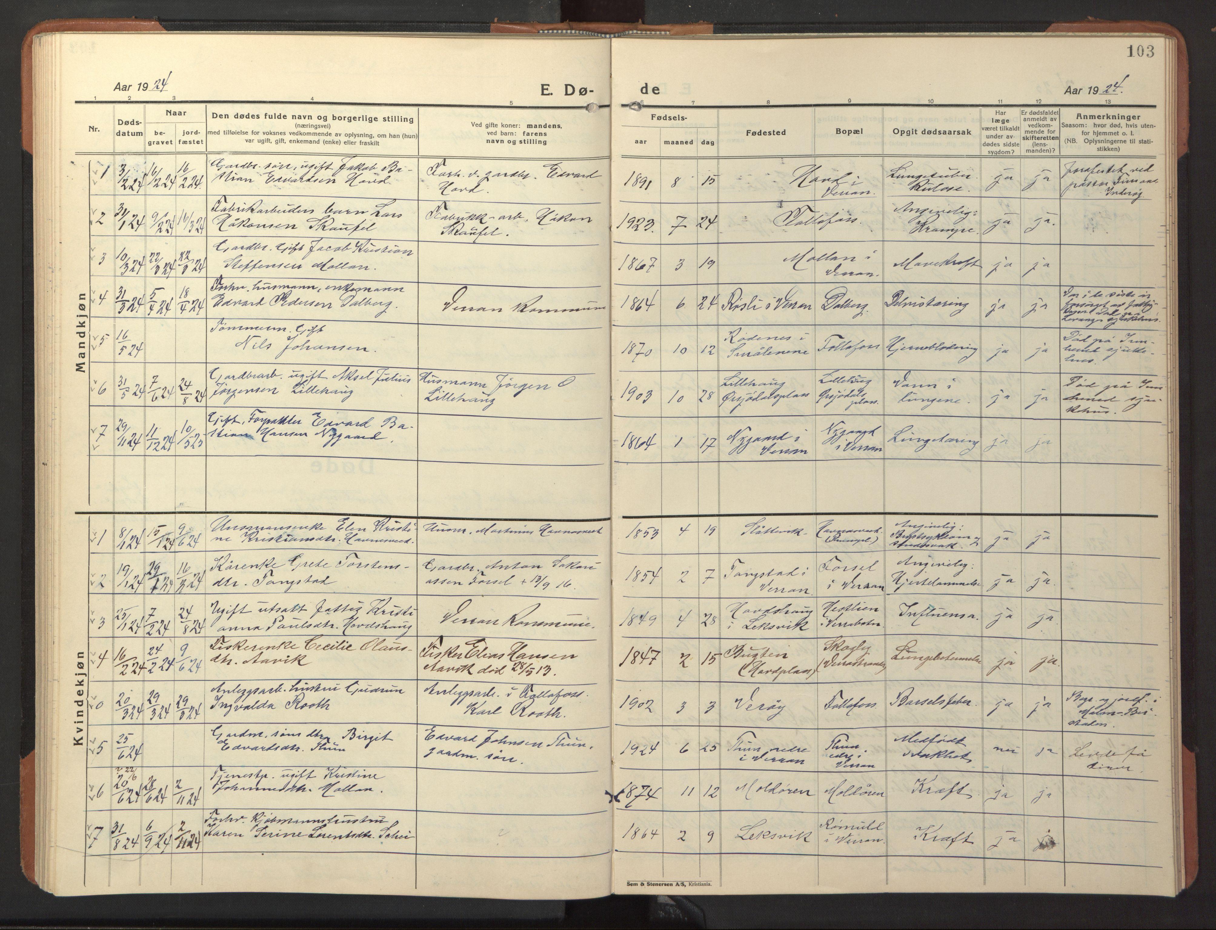 SAT, Ministerialprotokoller, klokkerbøker og fødselsregistre - Nord-Trøndelag, 744/L0425: Klokkerbok nr. 744C04, 1924-1947, s. 103