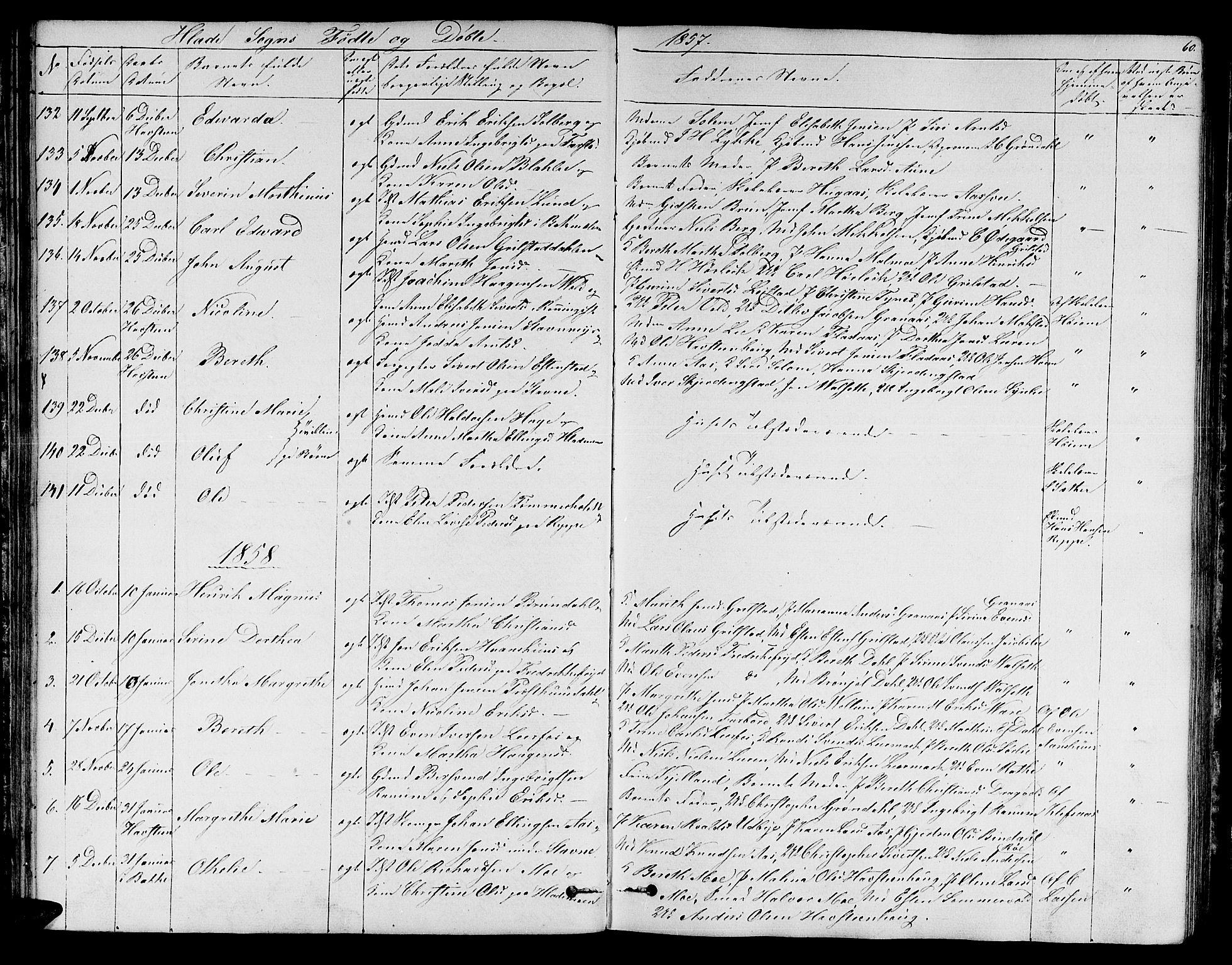 SAT, Ministerialprotokoller, klokkerbøker og fødselsregistre - Sør-Trøndelag, 606/L0310: Klokkerbok nr. 606C06, 1850-1859, s. 60