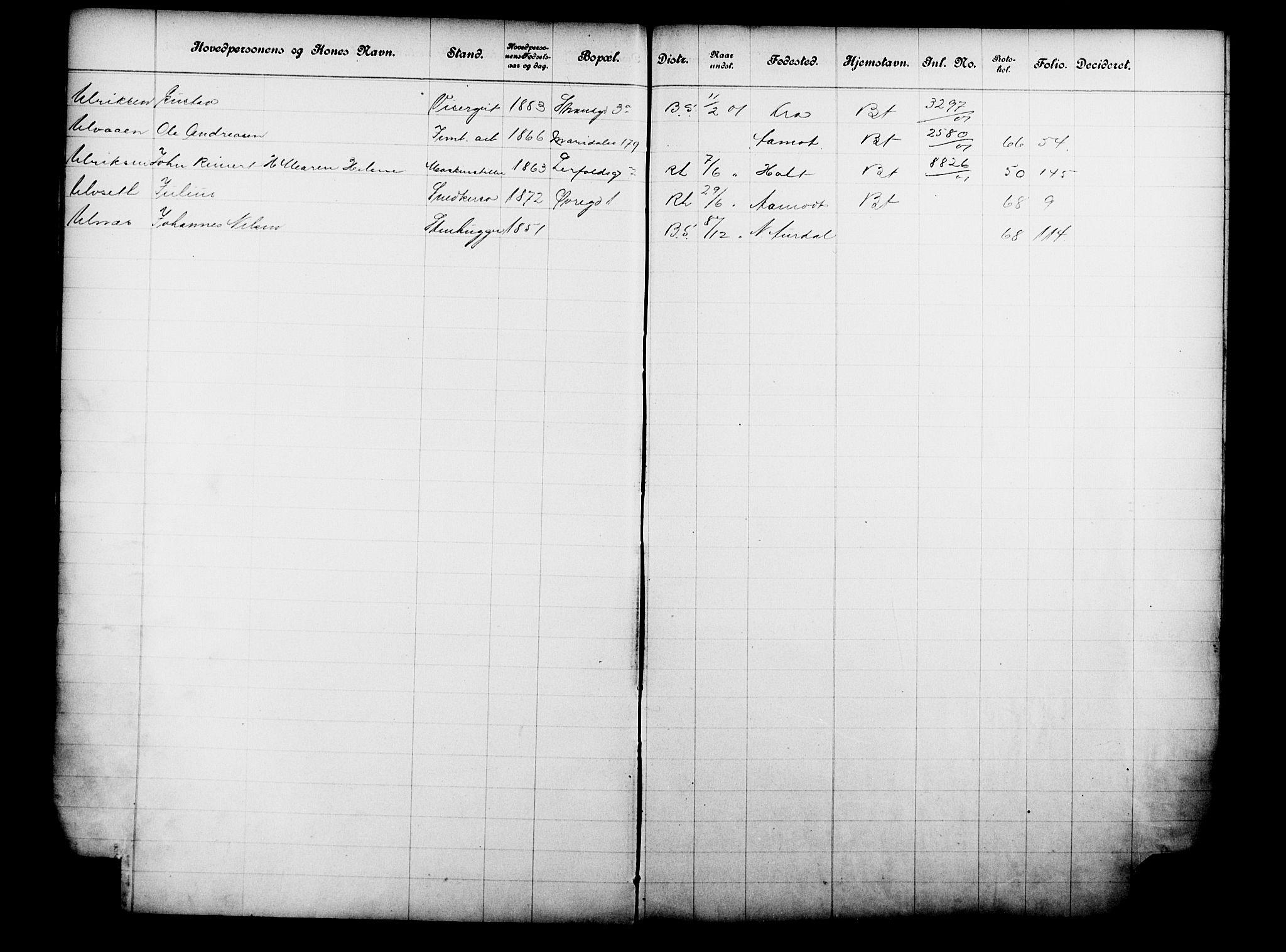OBA, Fattigvesenet, Fb/L0021: Hjemstavnsregister, 1901, s. 200