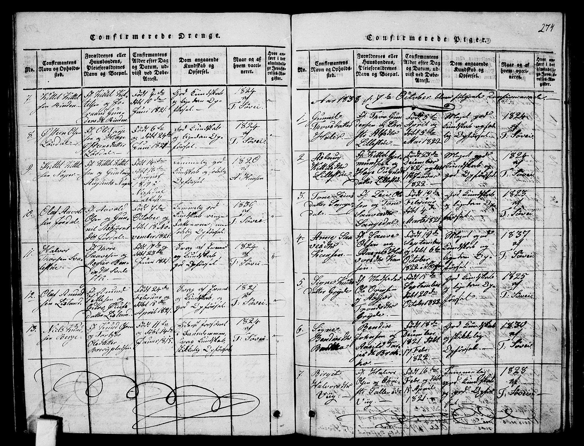 SAKO, Fyresdal kirkebøker, G/Ga/L0001: Klokkerbok nr. I 1, 1816-1840, s. 274