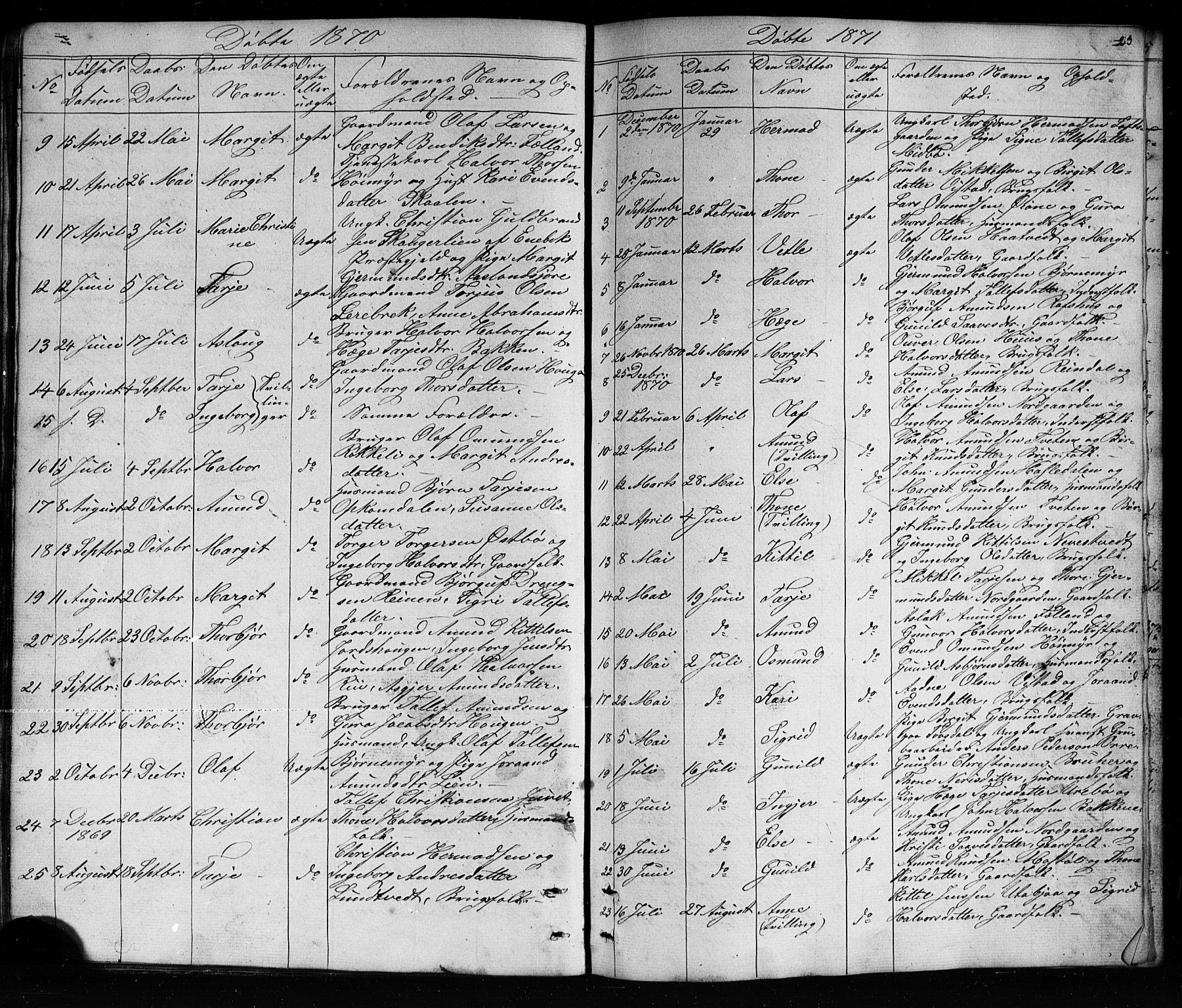 SAKO, Mo kirkebøker, G/Ga/L0001: Klokkerbok nr. I 1, 1851-1891, s. 23