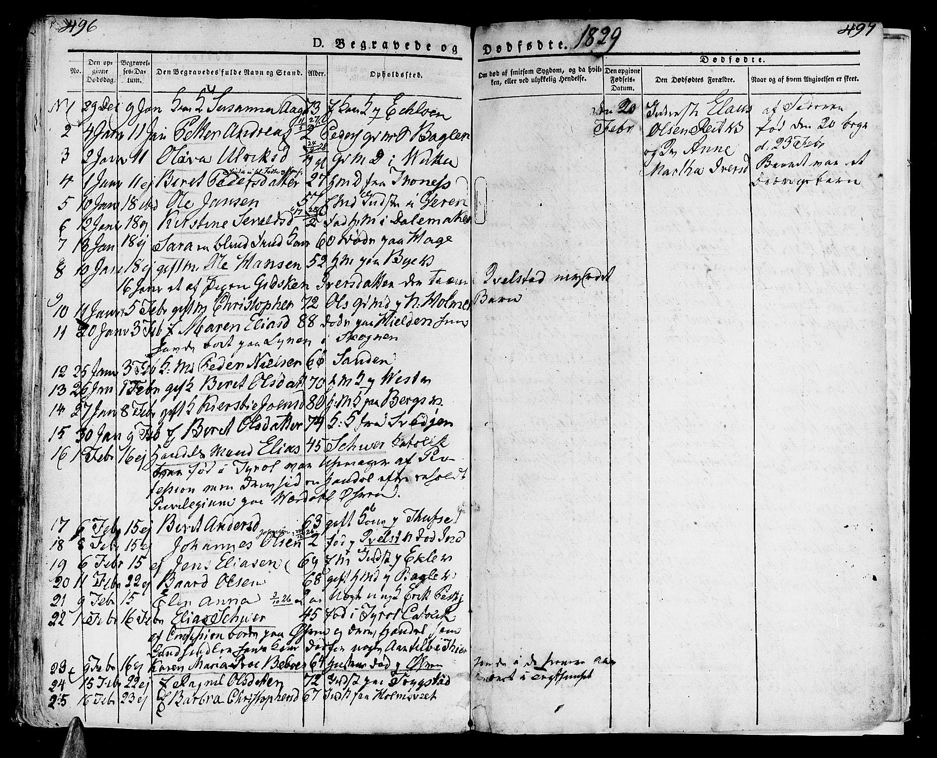 SAT, Ministerialprotokoller, klokkerbøker og fødselsregistre - Nord-Trøndelag, 723/L0237: Ministerialbok nr. 723A06, 1822-1830, s. 496-497