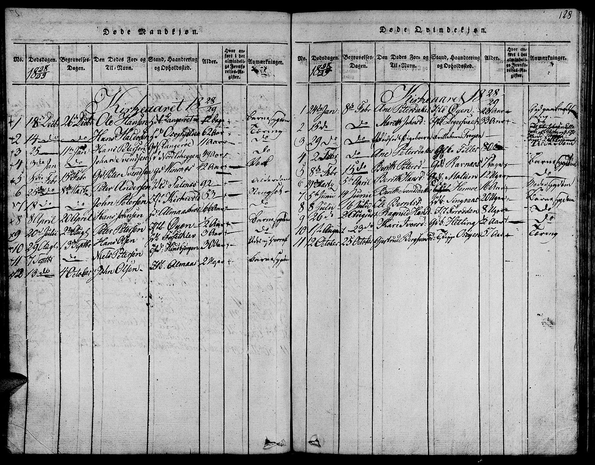 SAT, Ministerialprotokoller, klokkerbøker og fødselsregistre - Sør-Trøndelag, 685/L0955: Ministerialbok nr. 685A03 /2, 1817-1829, s. 128