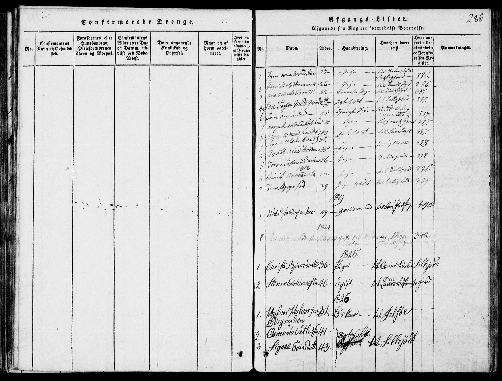 SAKO, Rauland kirkebøker, G/Ga/L0001: Klokkerbok nr. I 1, 1814-1843, s. 286