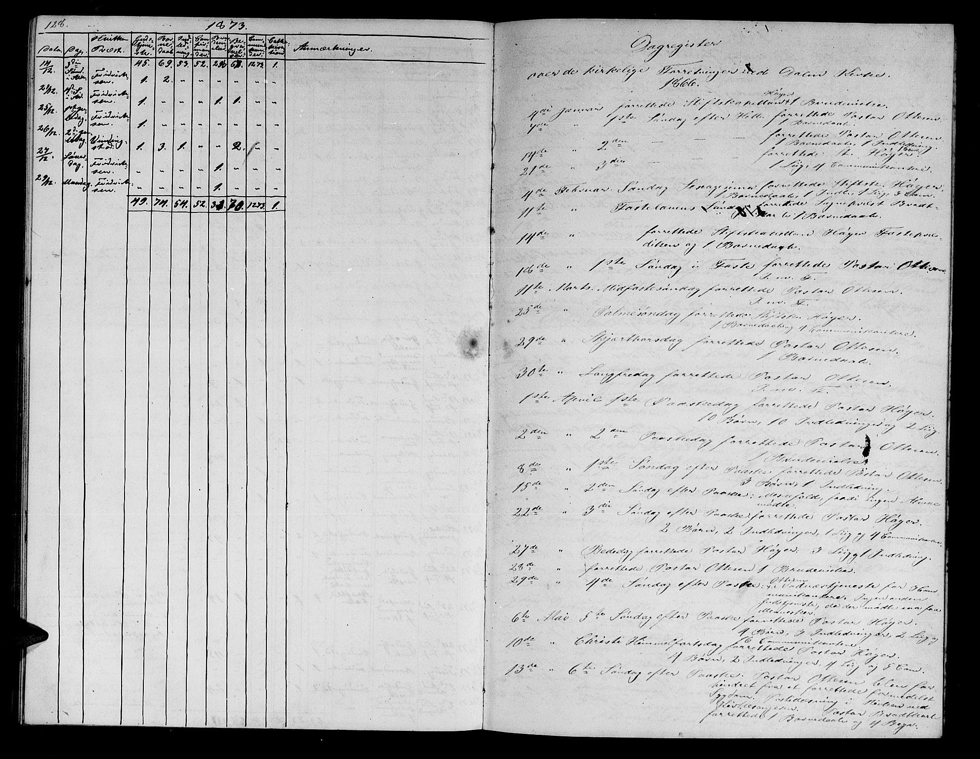 SAT, Ministerialprotokoller, klokkerbøker og fødselsregistre - Sør-Trøndelag, 634/L0539: Klokkerbok nr. 634C01, 1866-1873, s. 128