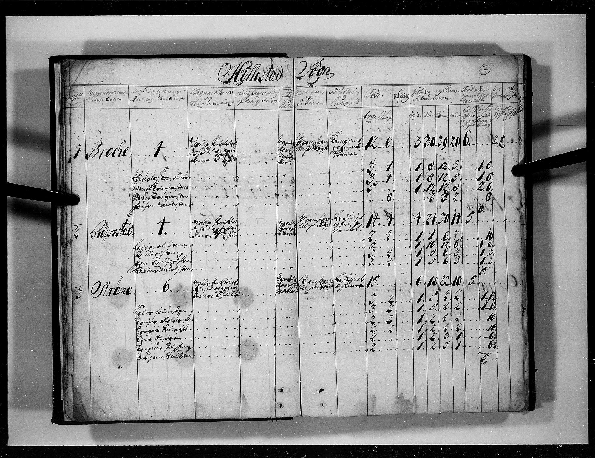 RA, Rentekammeret inntil 1814, Realistisk ordnet avdeling, N/Nb/Nbf/L0125: Råbyggelag eksaminasjonsprotokoll, 1723, s. 6b-7a