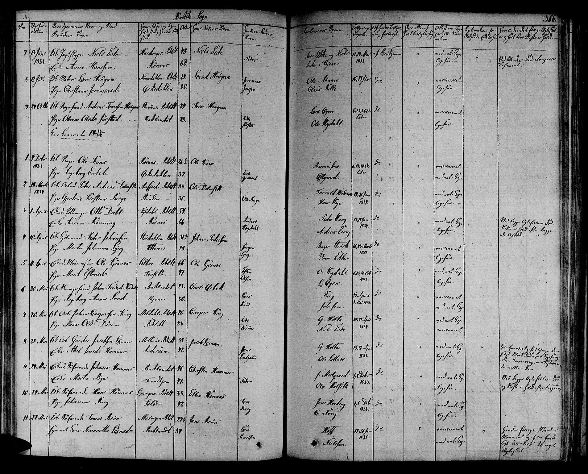 SAT, Ministerialprotokoller, klokkerbøker og fødselsregistre - Sør-Trøndelag, 606/L0287: Ministerialbok nr. 606A04 /2, 1826-1840, s. 366