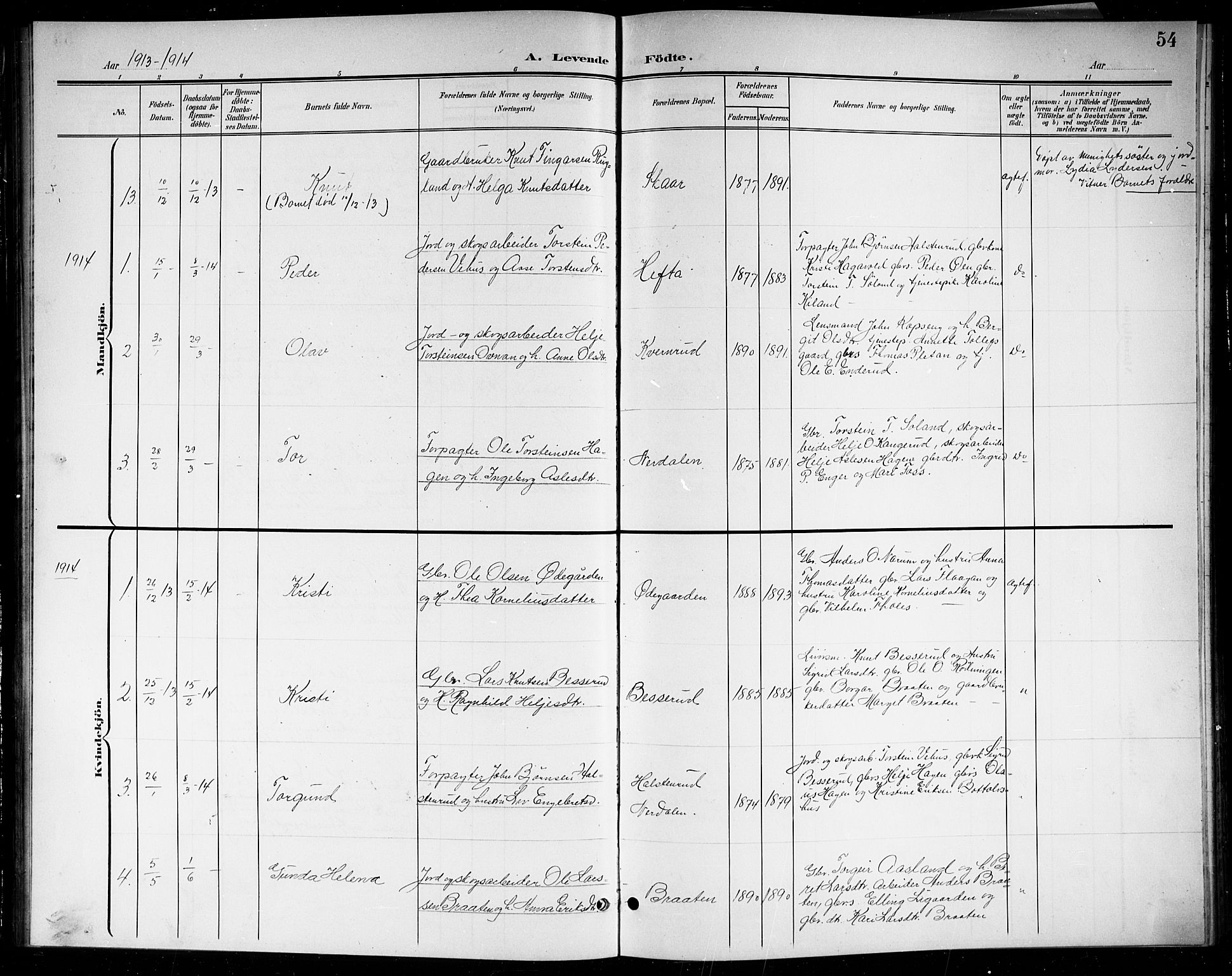 SAKO, Sigdal kirkebøker, G/Gb/L0003: Klokkerbok nr. II 3, 1901-1916, s. 54
