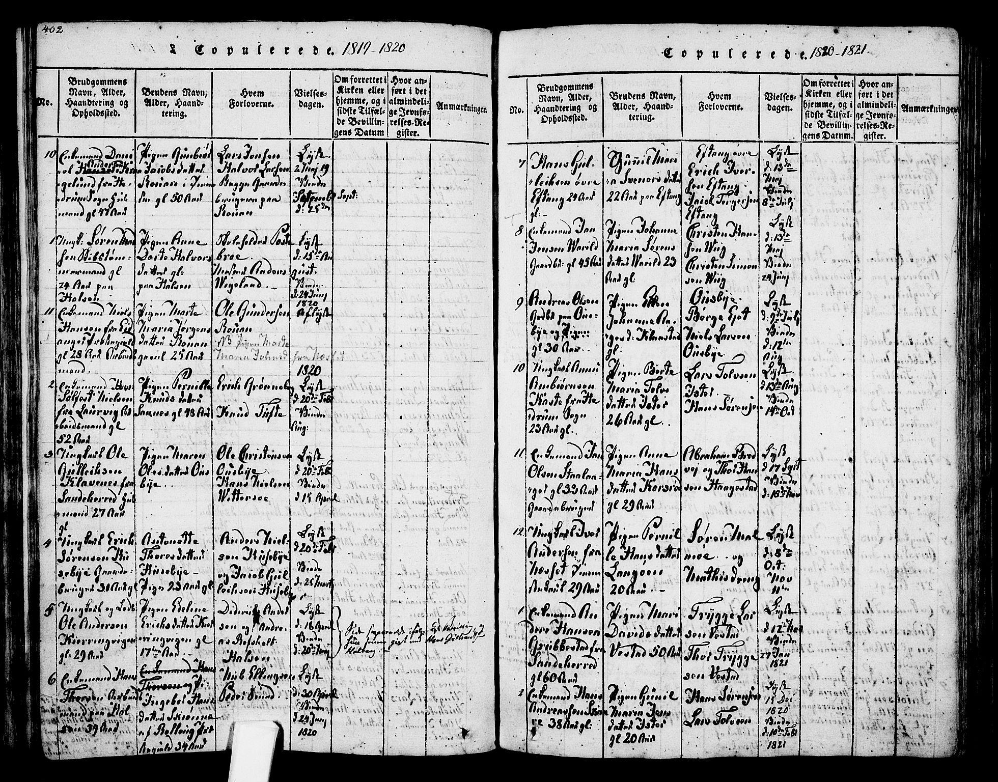 SAKO, Tjølling kirkebøker, F/Fa/L0005: Ministerialbok nr. 5, 1814-1836, s. 402-403