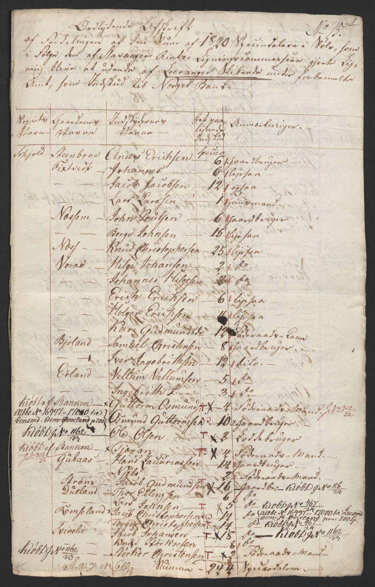 NOBA, Norges Bank/Sølvskatten 1816*, 1816, s. 79