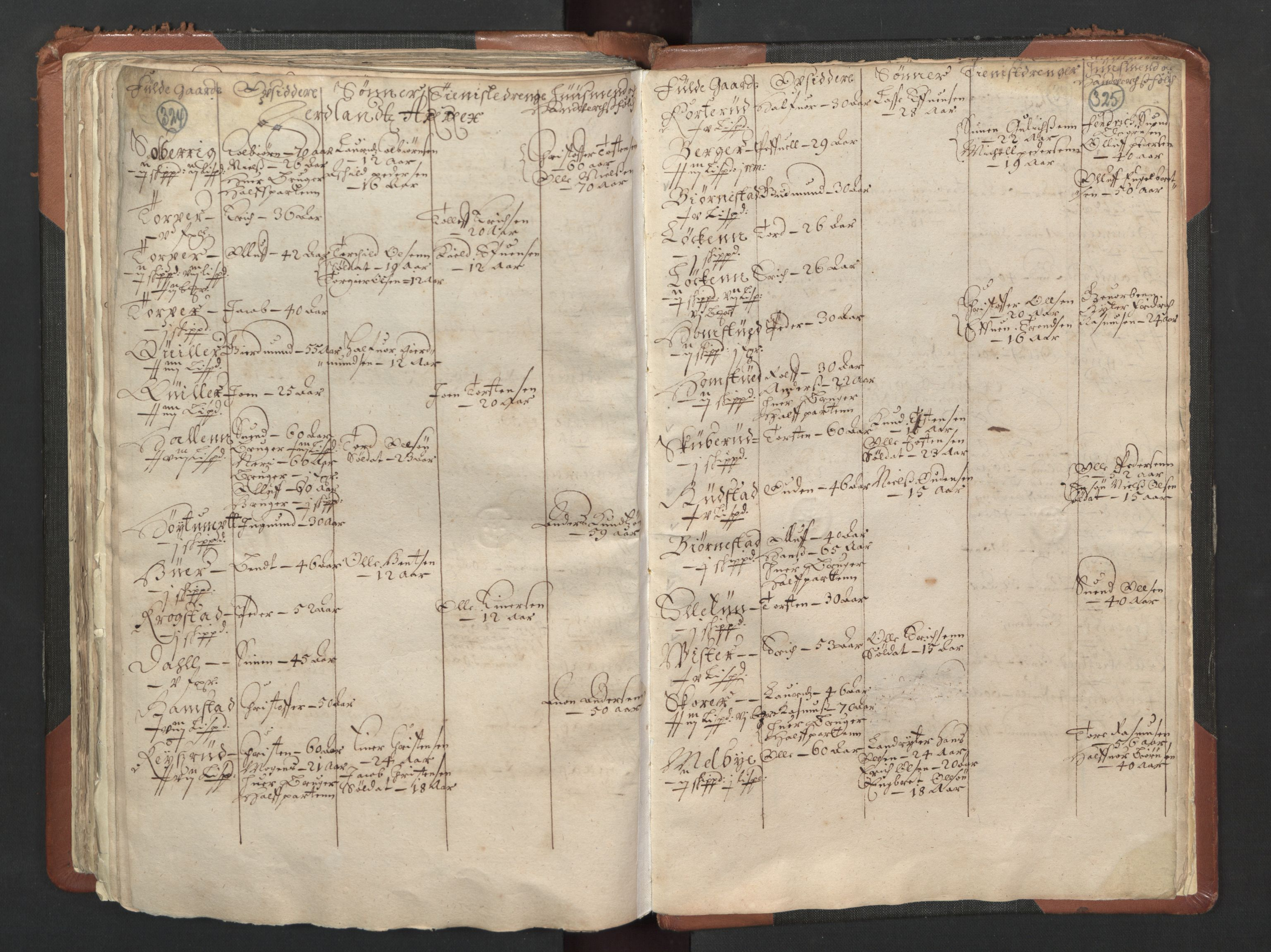 RA, Fogdenes og sorenskrivernes manntall 1664-1666, nr. 1: Fogderier (len og skipreider) i nåværende Østfold fylke, 1664, s. 324-325