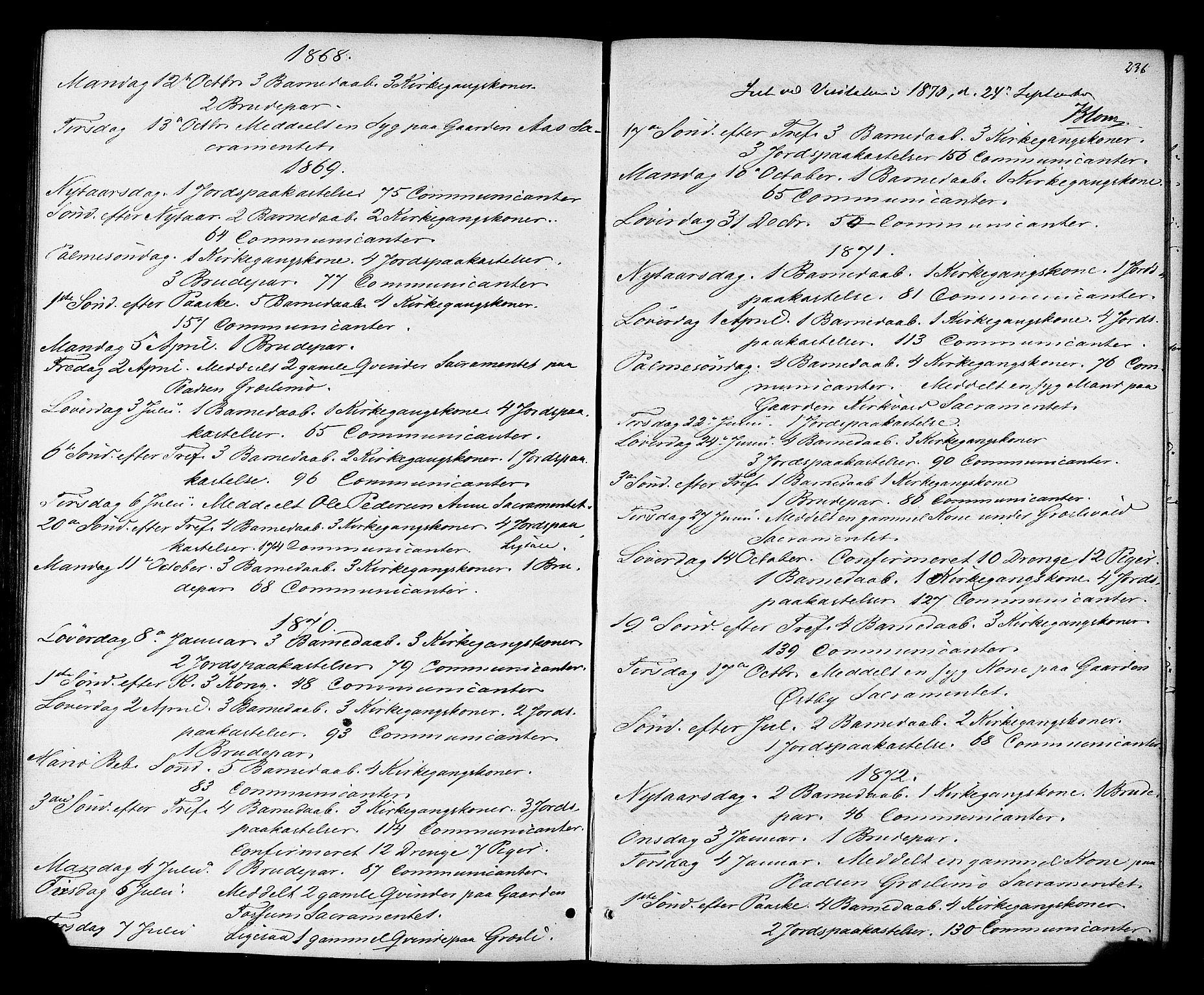 SAT, Ministerialprotokoller, klokkerbøker og fødselsregistre - Sør-Trøndelag, 698/L1163: Ministerialbok nr. 698A01, 1862-1887, s. 236